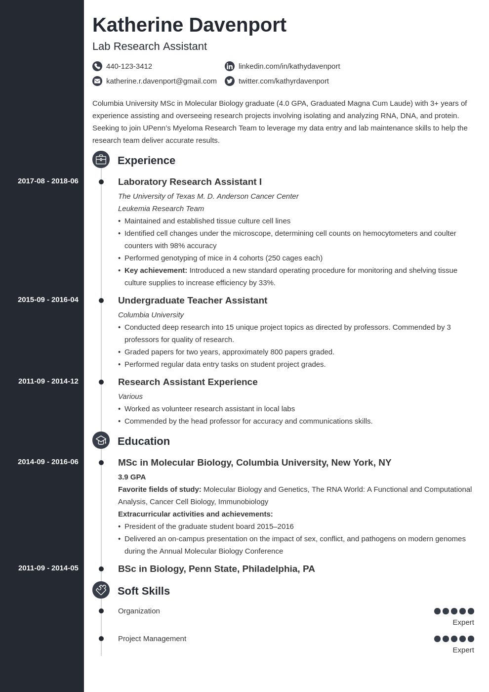 research assistant resume example template concept
