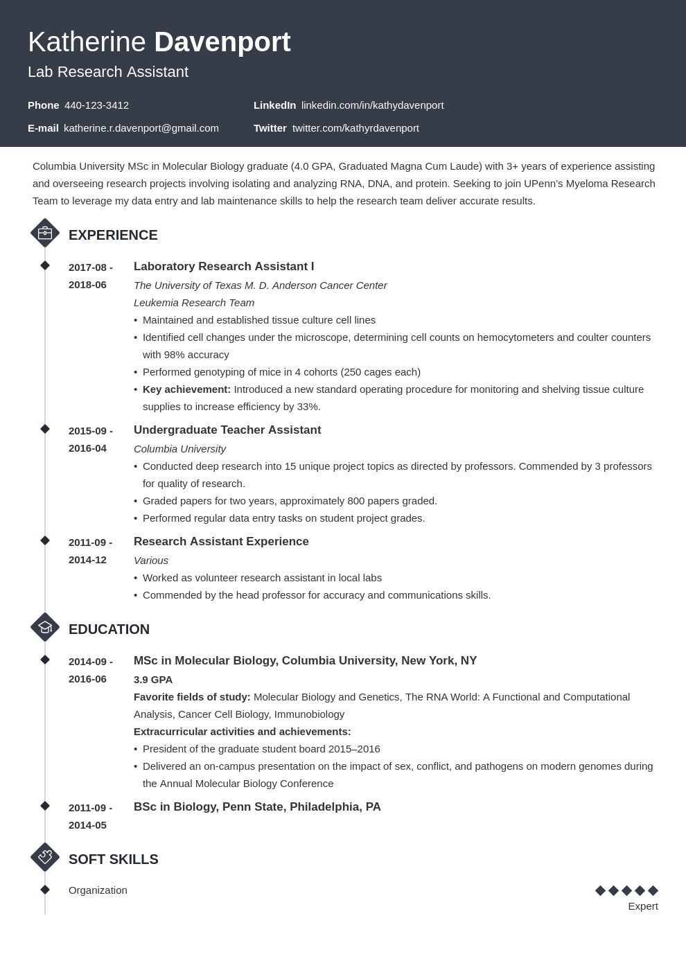 Research Assistant Resume Sample Job Description Skills