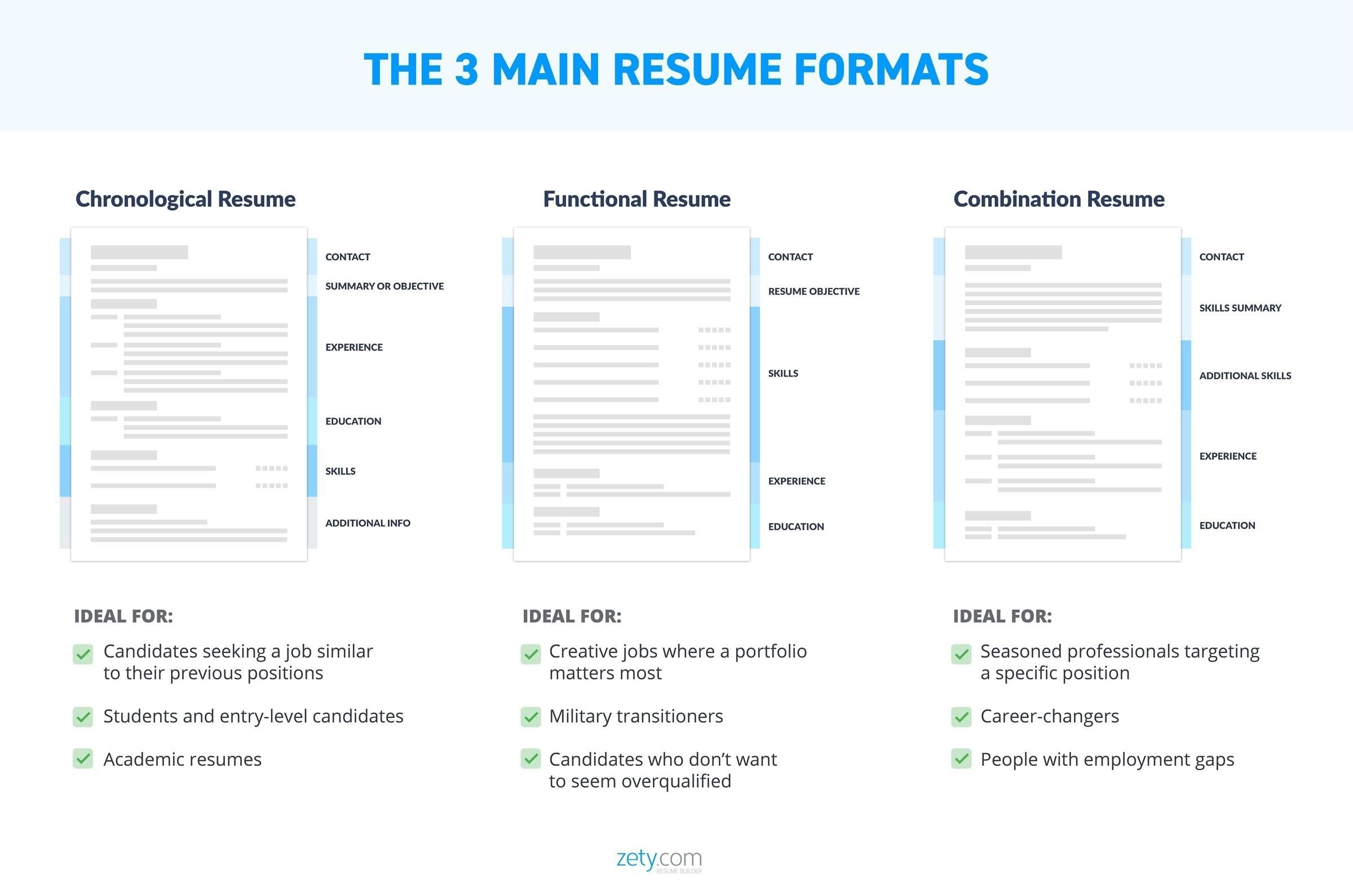 The Three Standard Resume Formats Structure