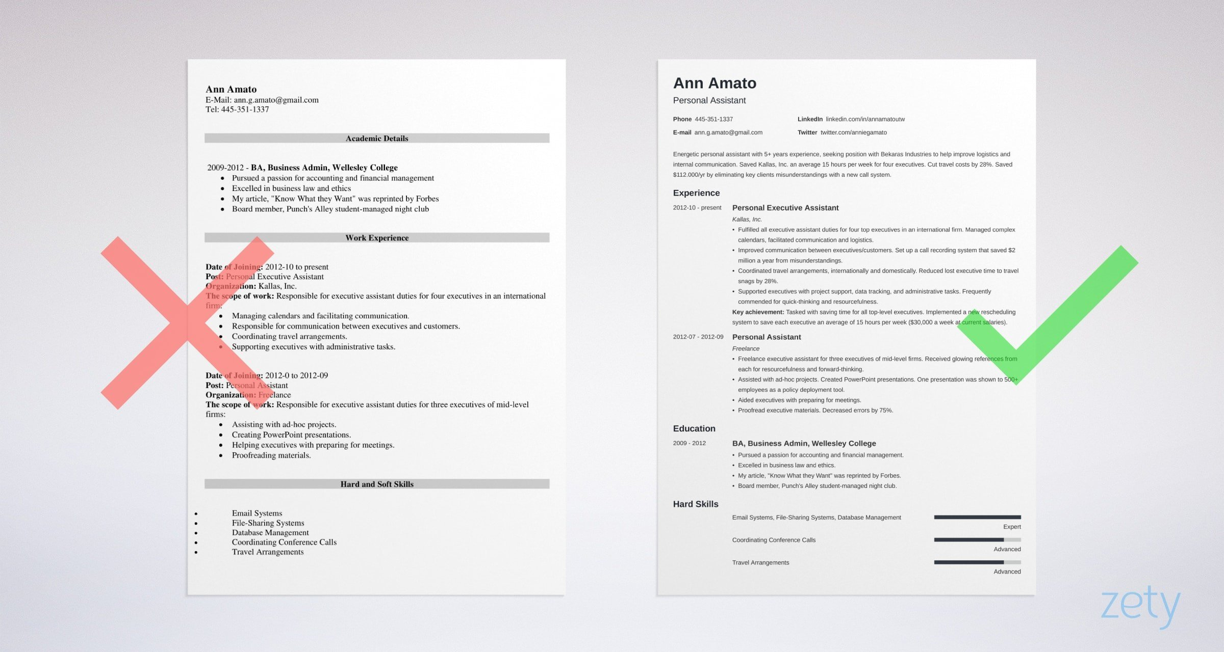 resume format  samples and templates for all types of