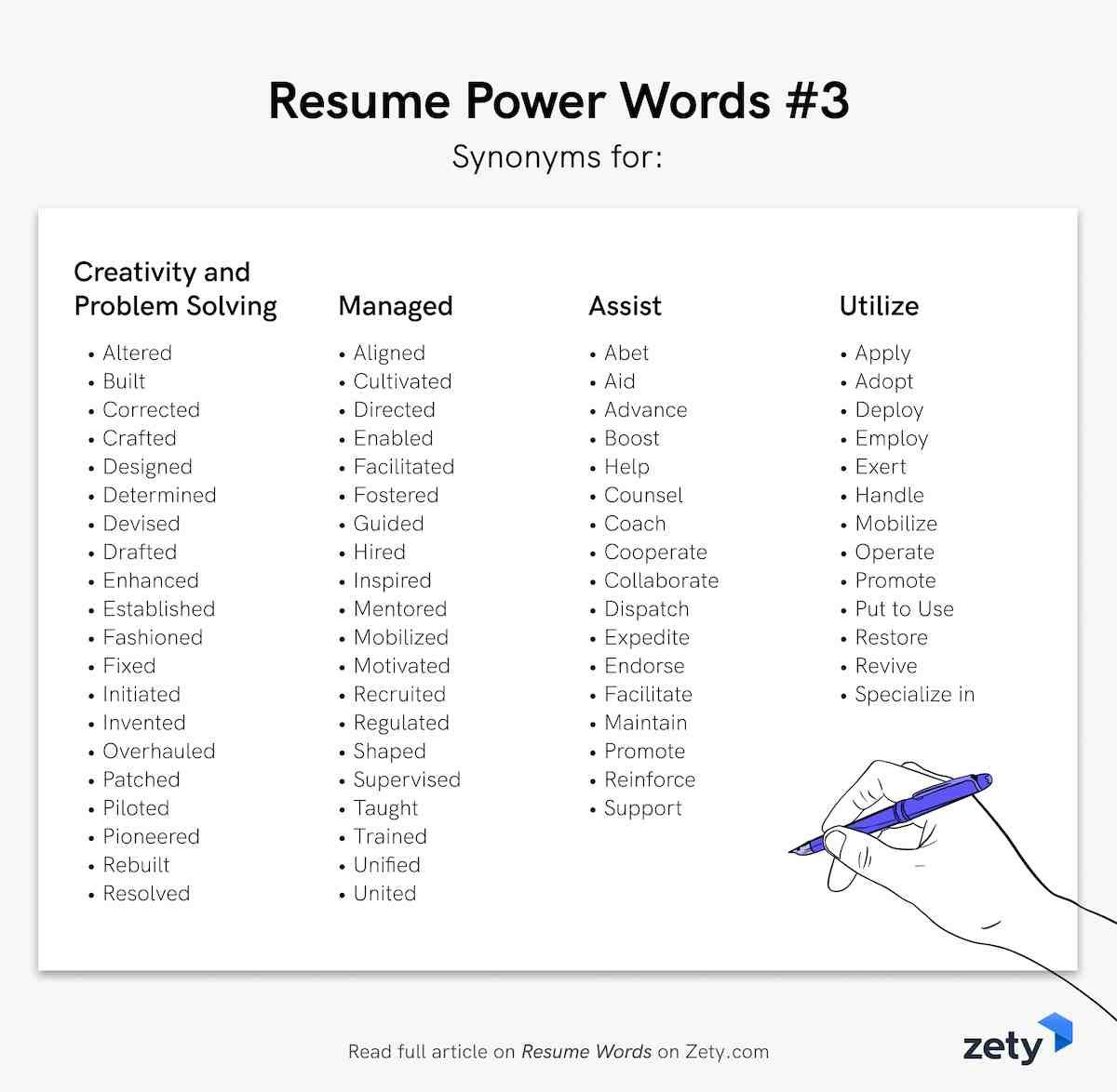 Power Words For Cover Letter from cdn-images.zety.com