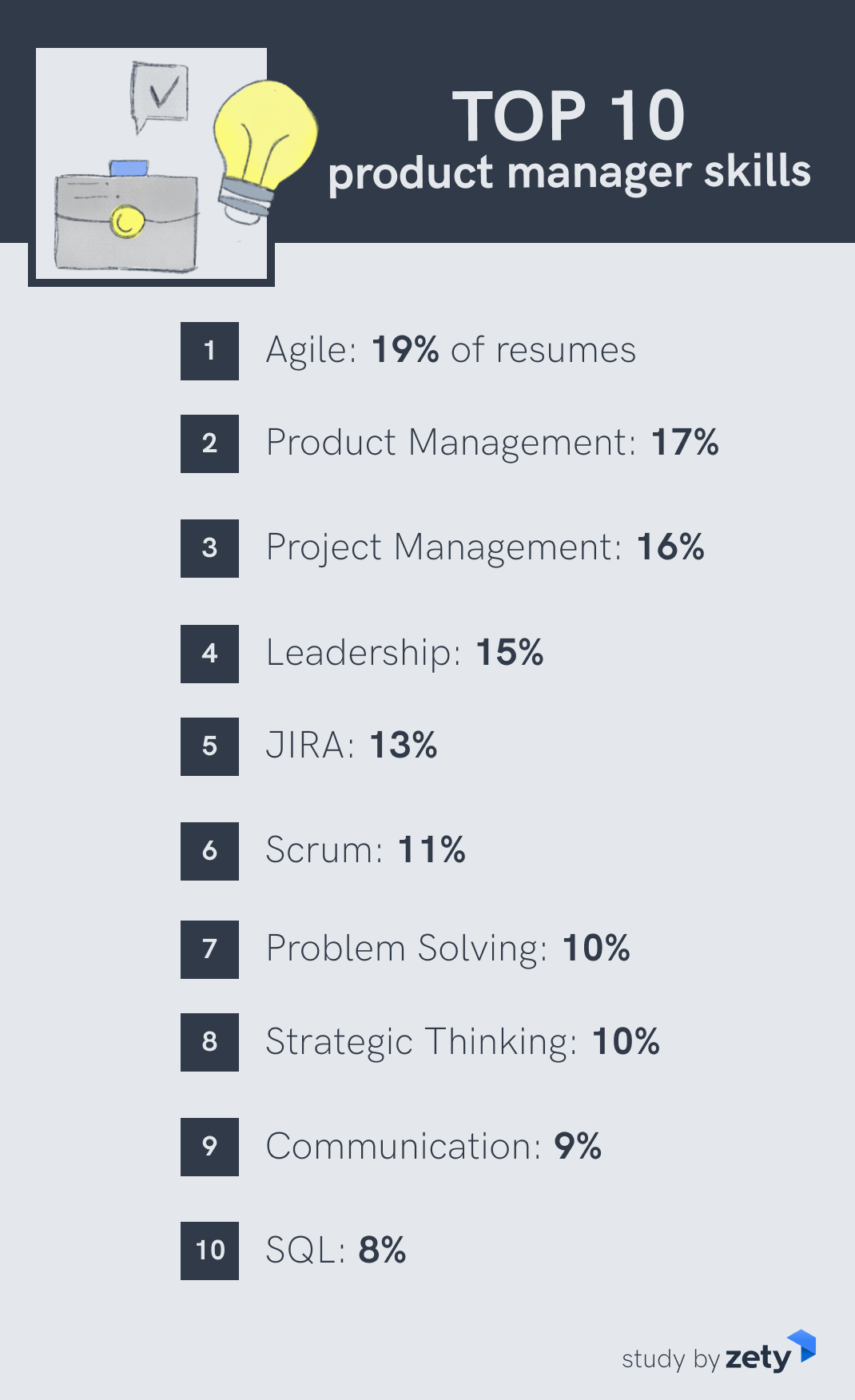 Top product manager skills