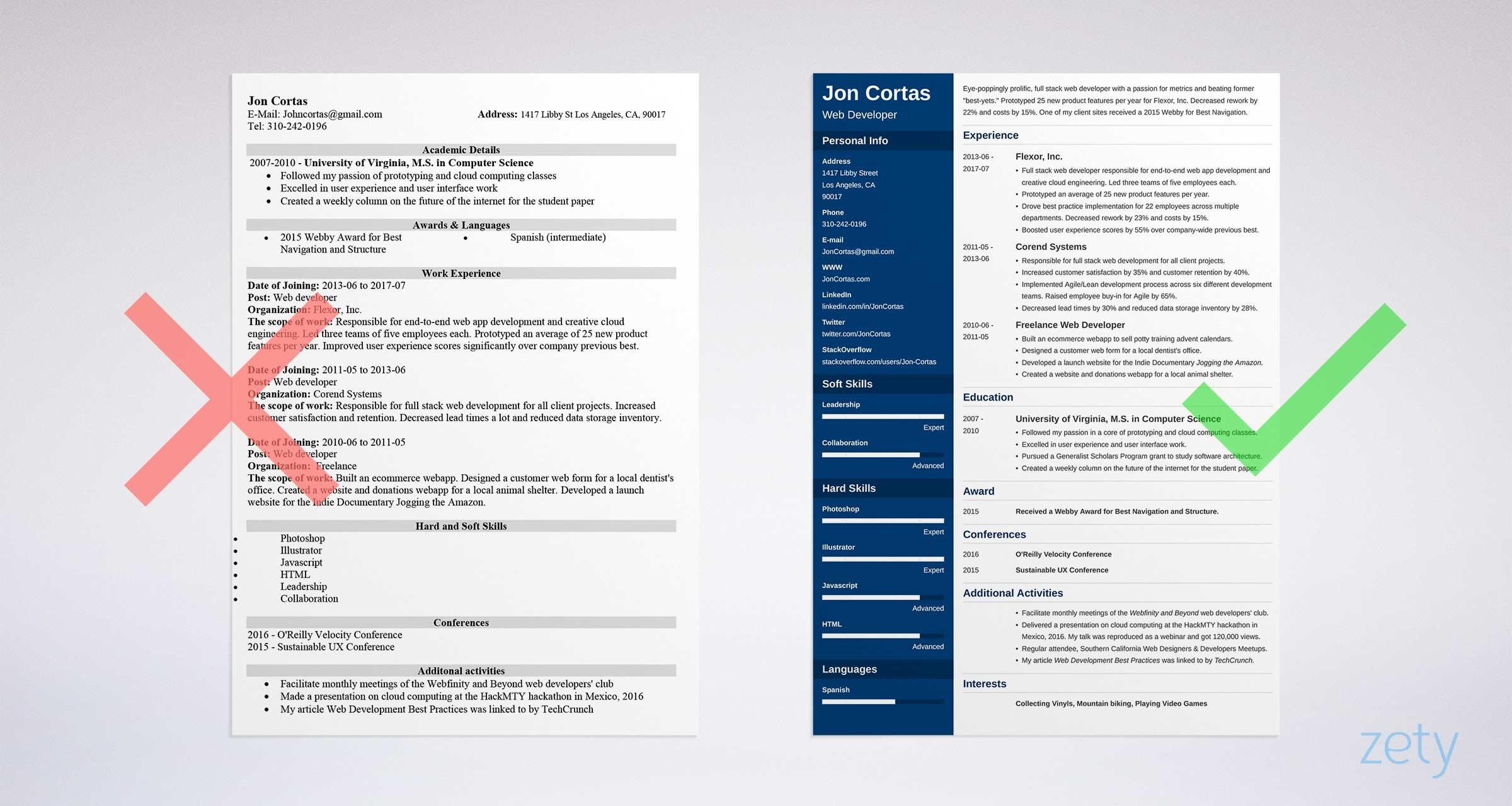 Resume templates for word free 15 examples for download wrong and right resume examples comparison yelopaper Images