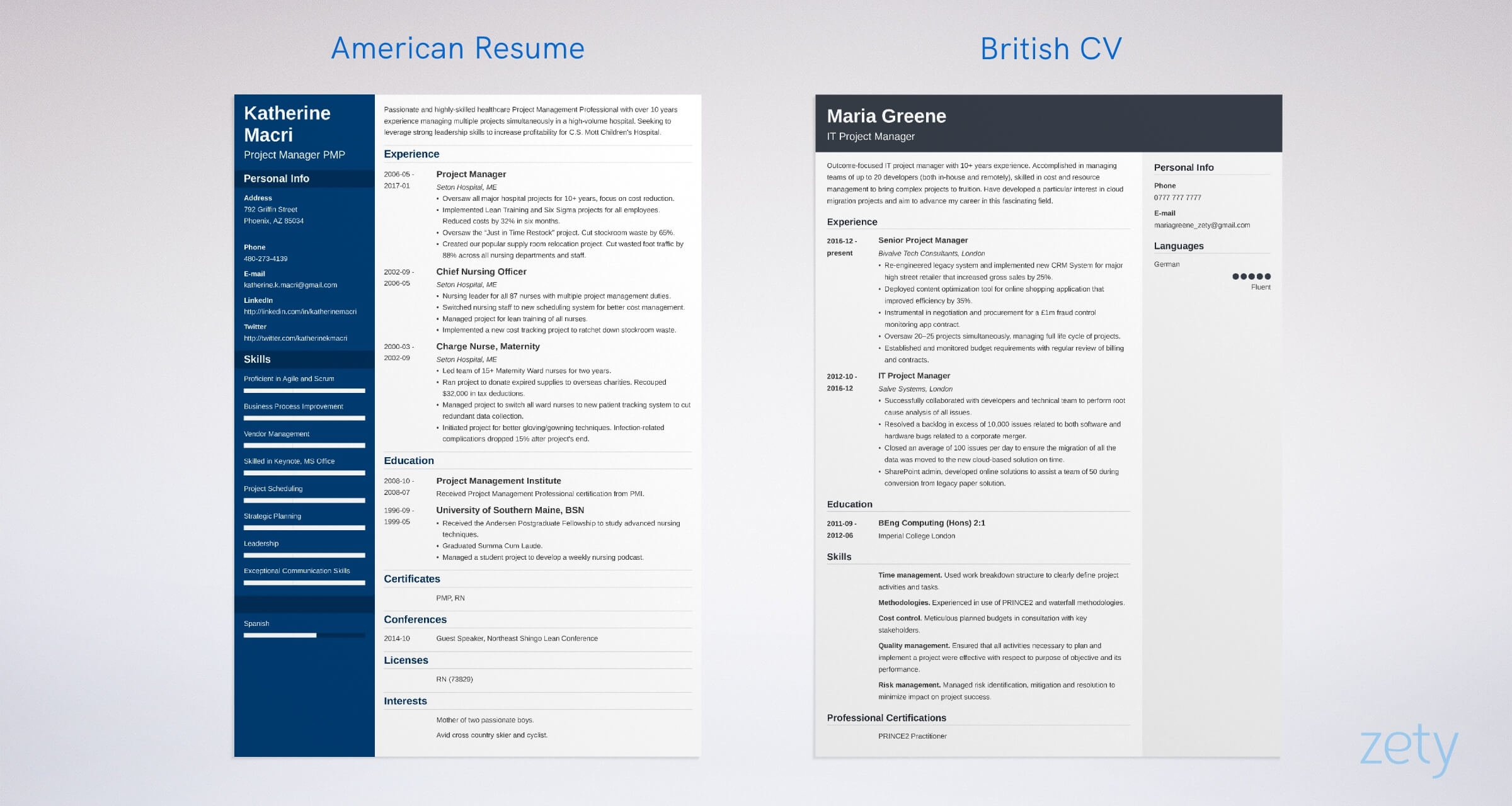 Resume Vs Cv What S The Difference Amp Does It Matter