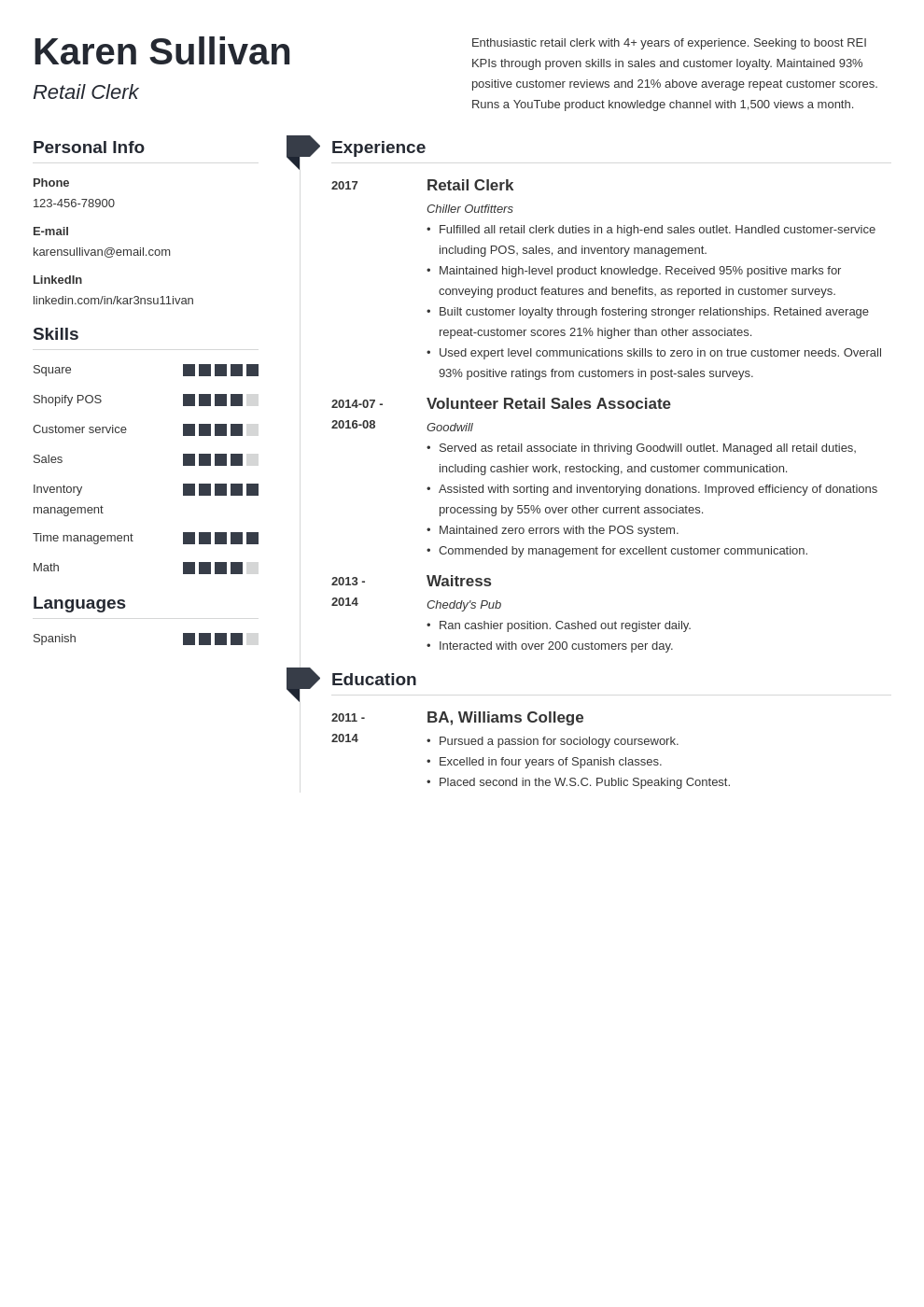 retail resume example template muse