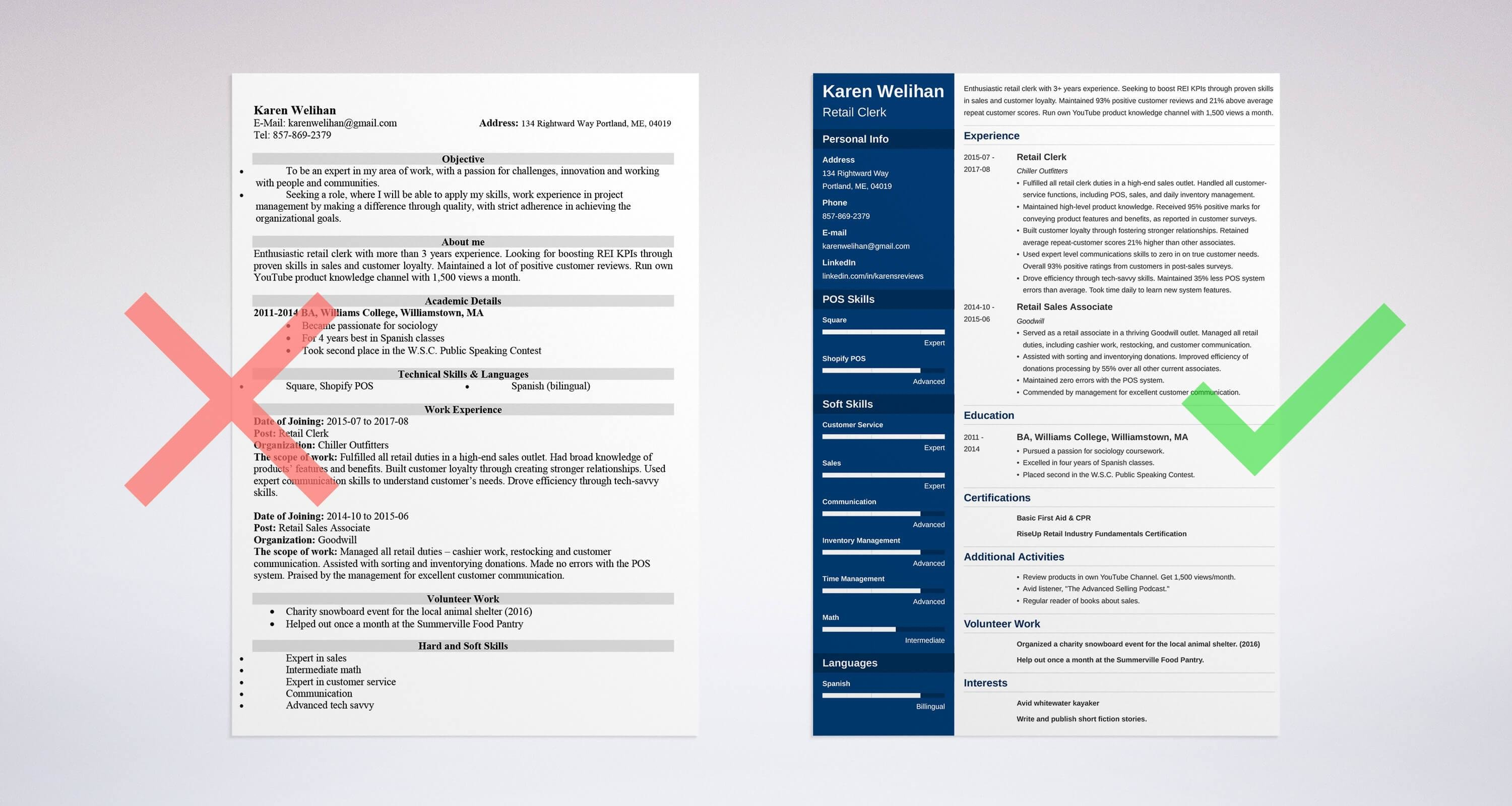 retail resume  sample and complete guide   20 examples