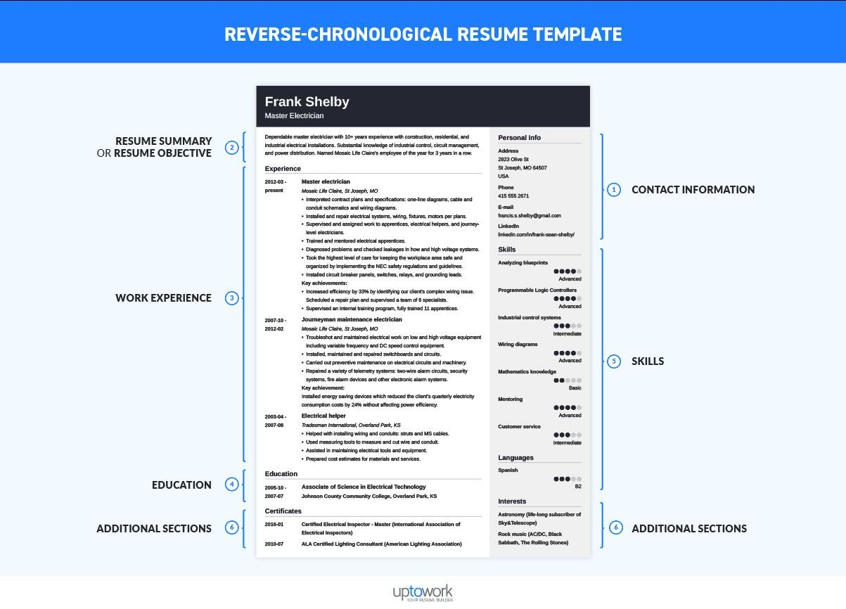 Uptowork  Reverse Chronological Resume Template