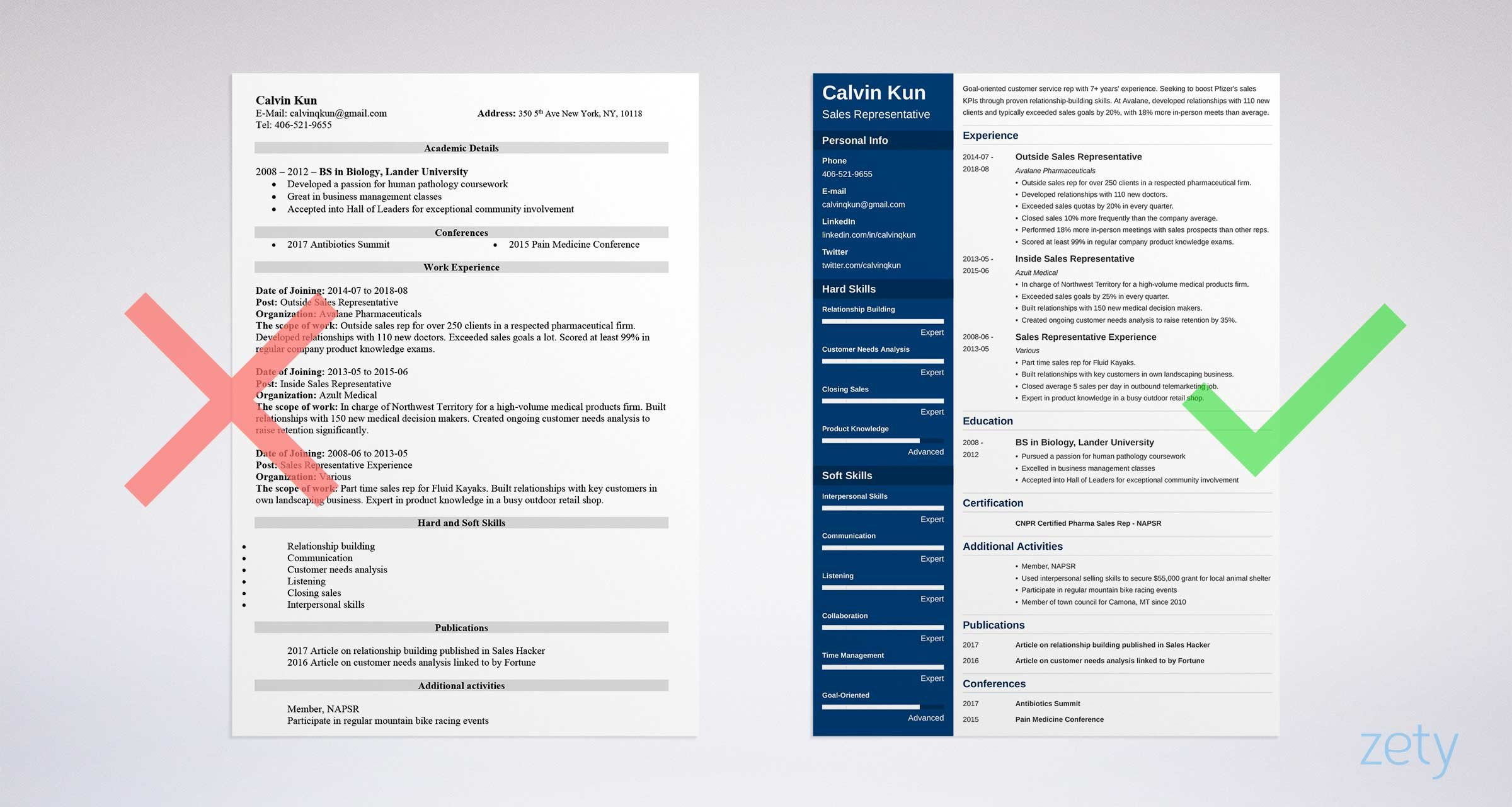 Attractive Sales Representative Resume: Sample U0026 Writing Guide [20+ Examples]