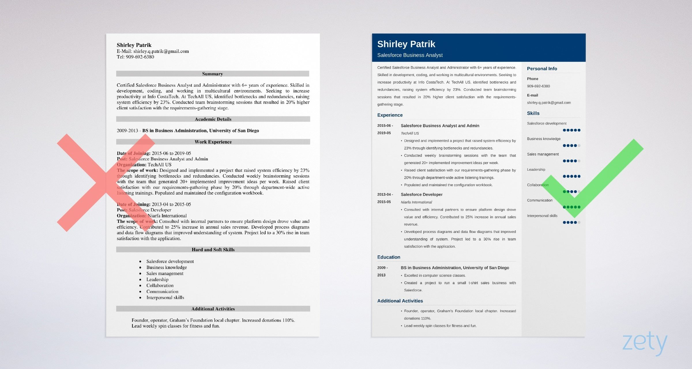 salesforce resume templates