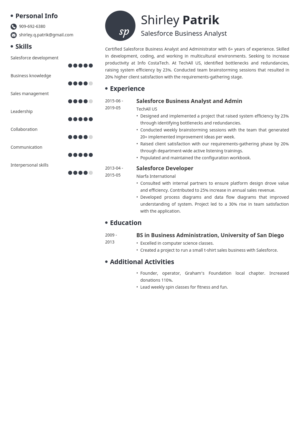 salesforce resume example template initials
