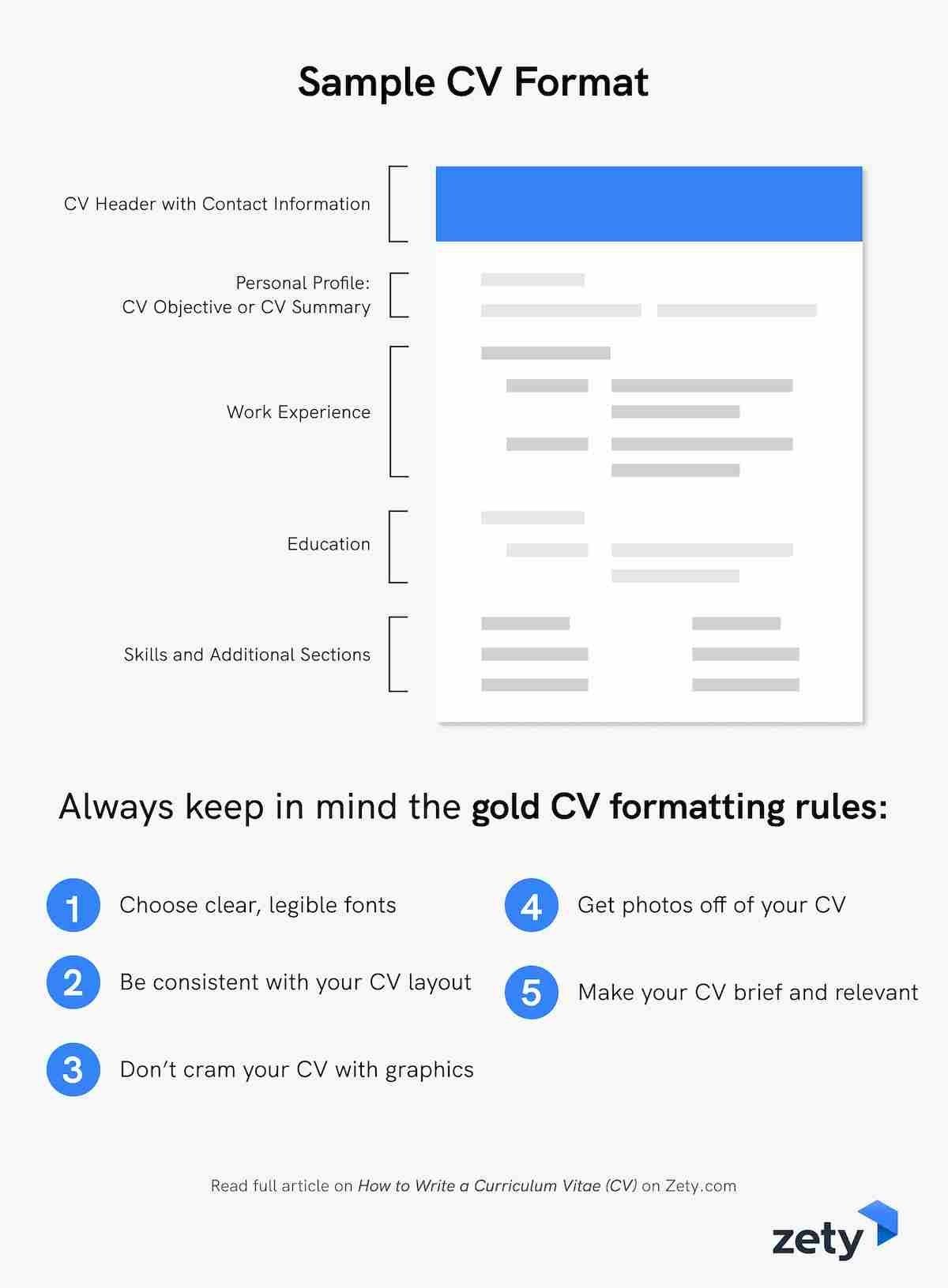 Sample CV Format with Formatting Rules