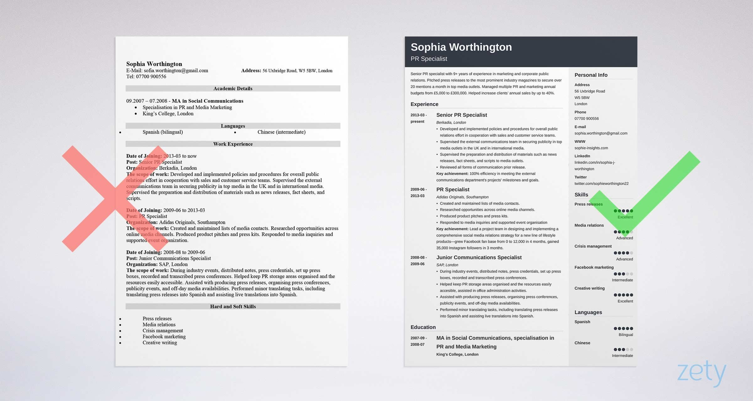 bad vs good curriculum vitae examples