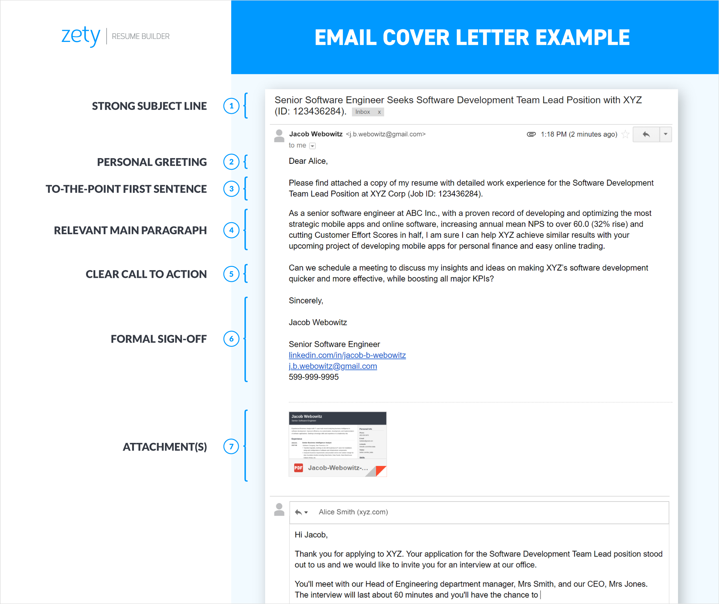 Email Cover Letter Sample Proper Format 20 Tips Infographic