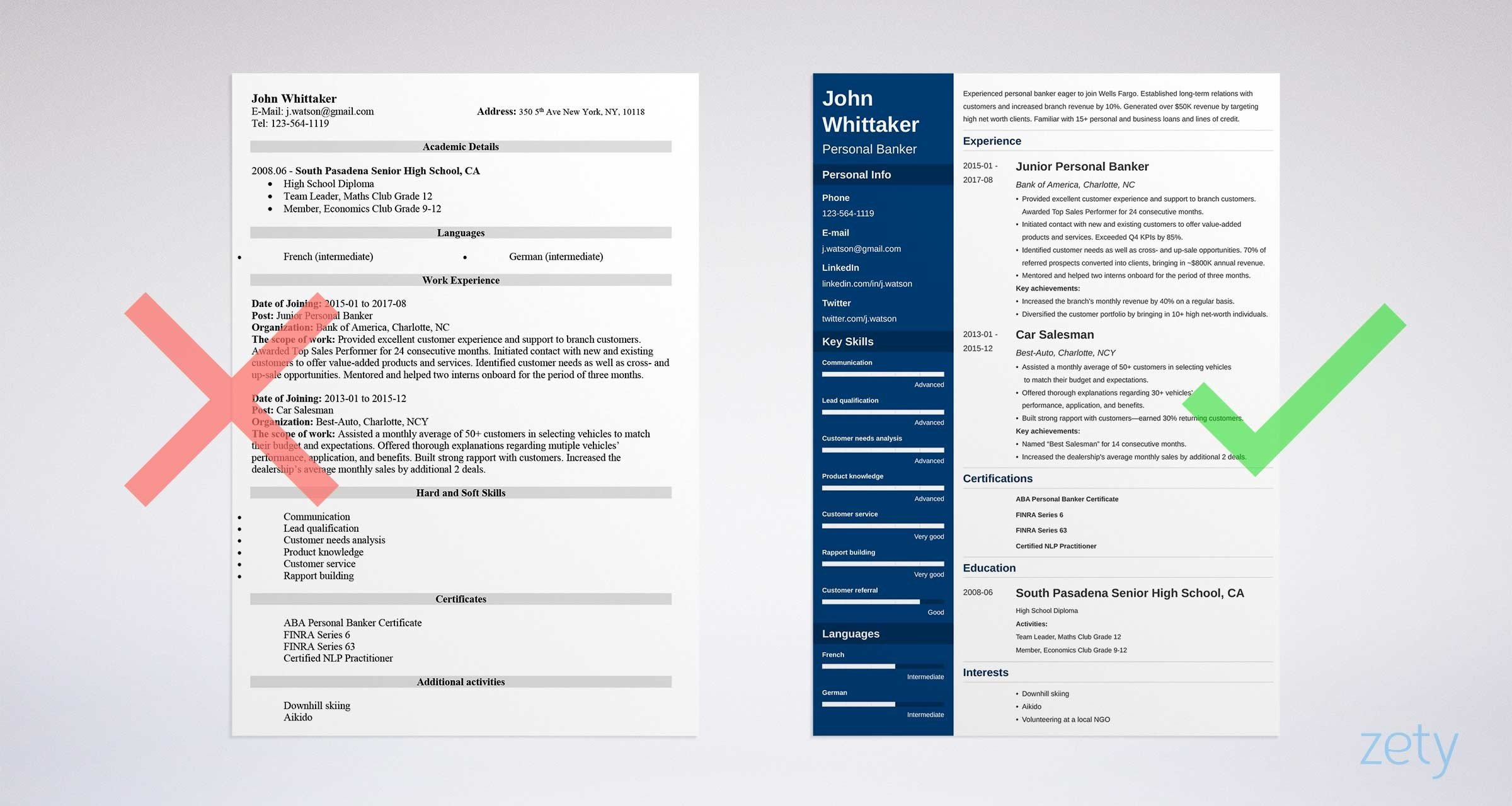 Personal banker resume sample and writing guide 20 examples personal banker resume templates maxwellsz