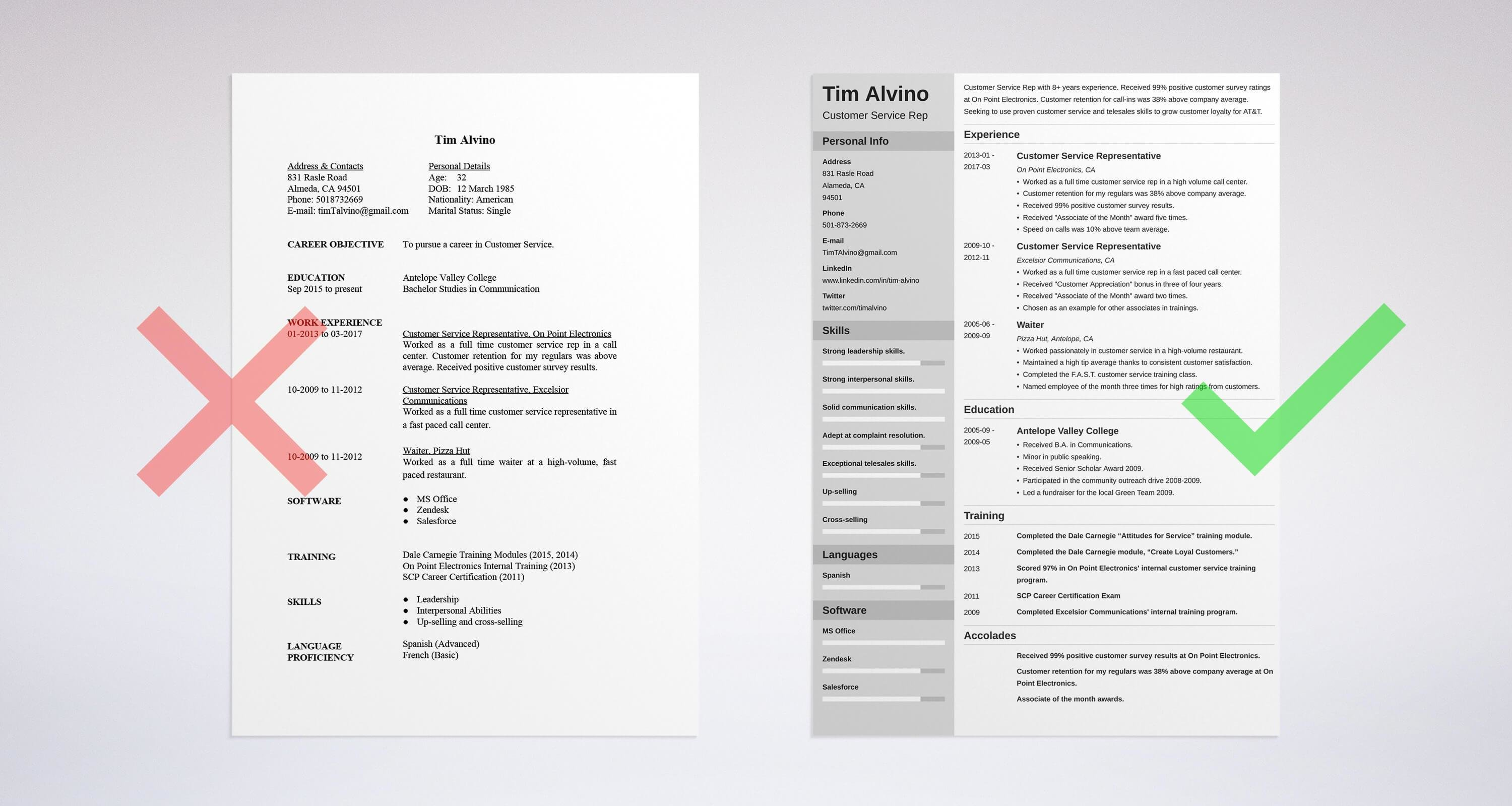 Awesome Uptowork  Examples Of Completed Resumes