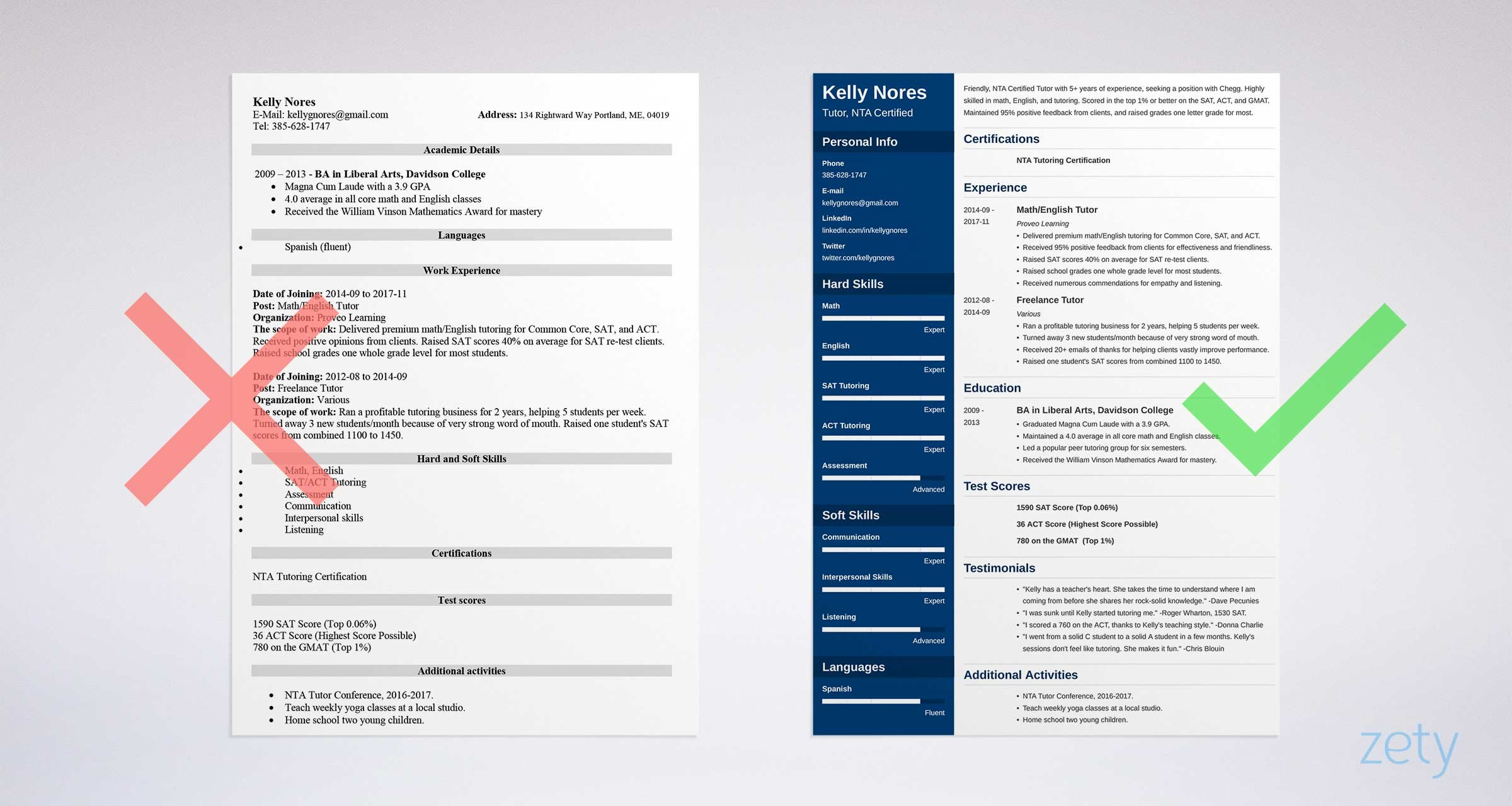 Tutor resume sample and complete guide 20 examples altavistaventures Images
