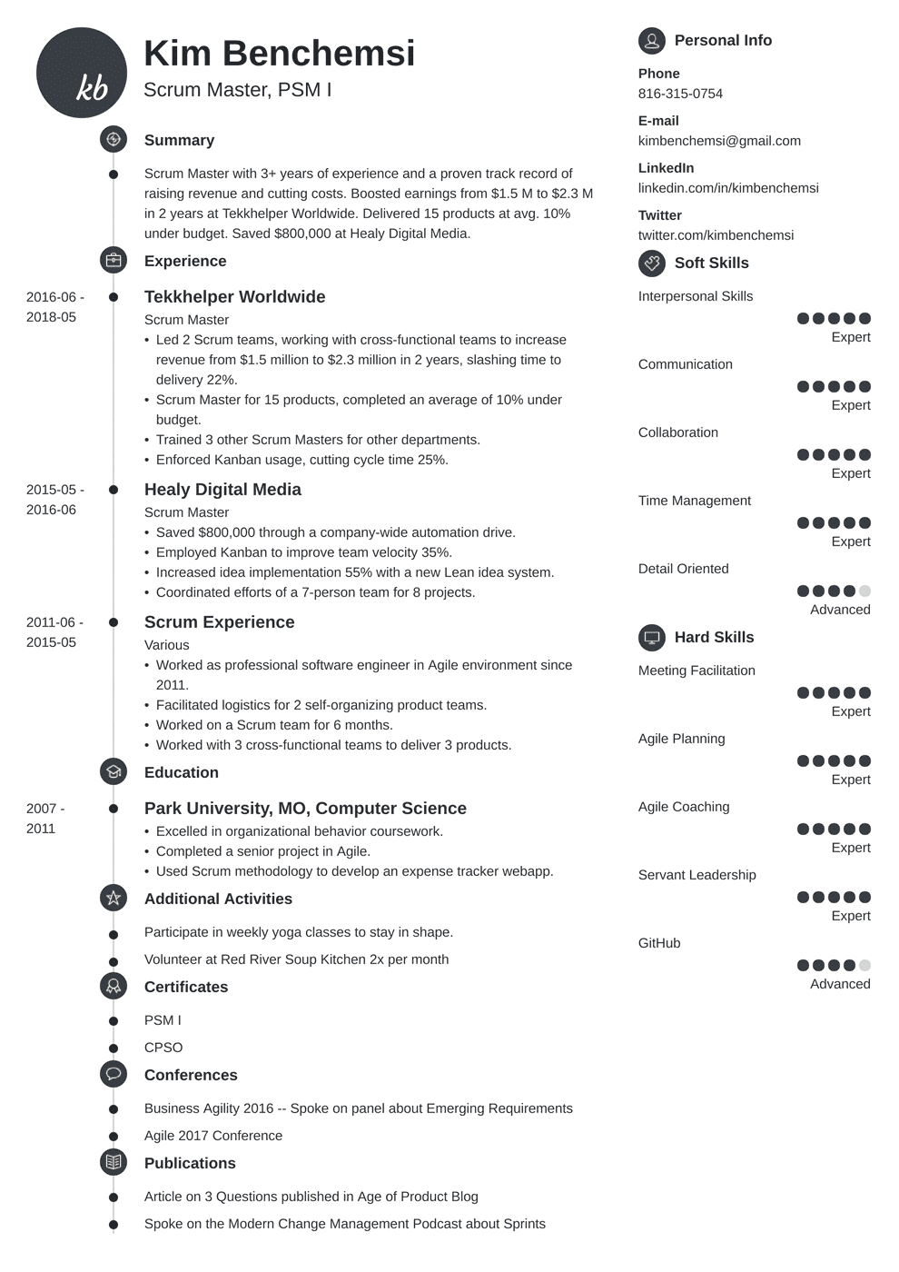 Scrum Master Resume: Samples and Full Writing Guide [+20 Examples]