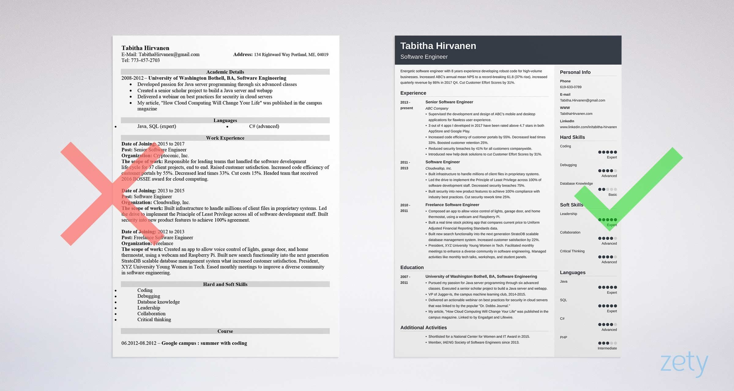 how to set up a good cv