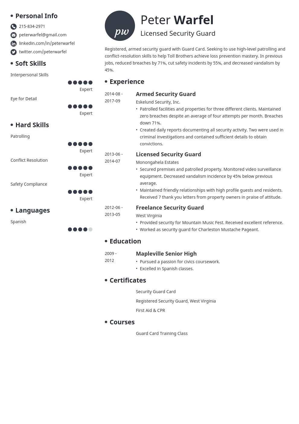 security guard resume example template initials