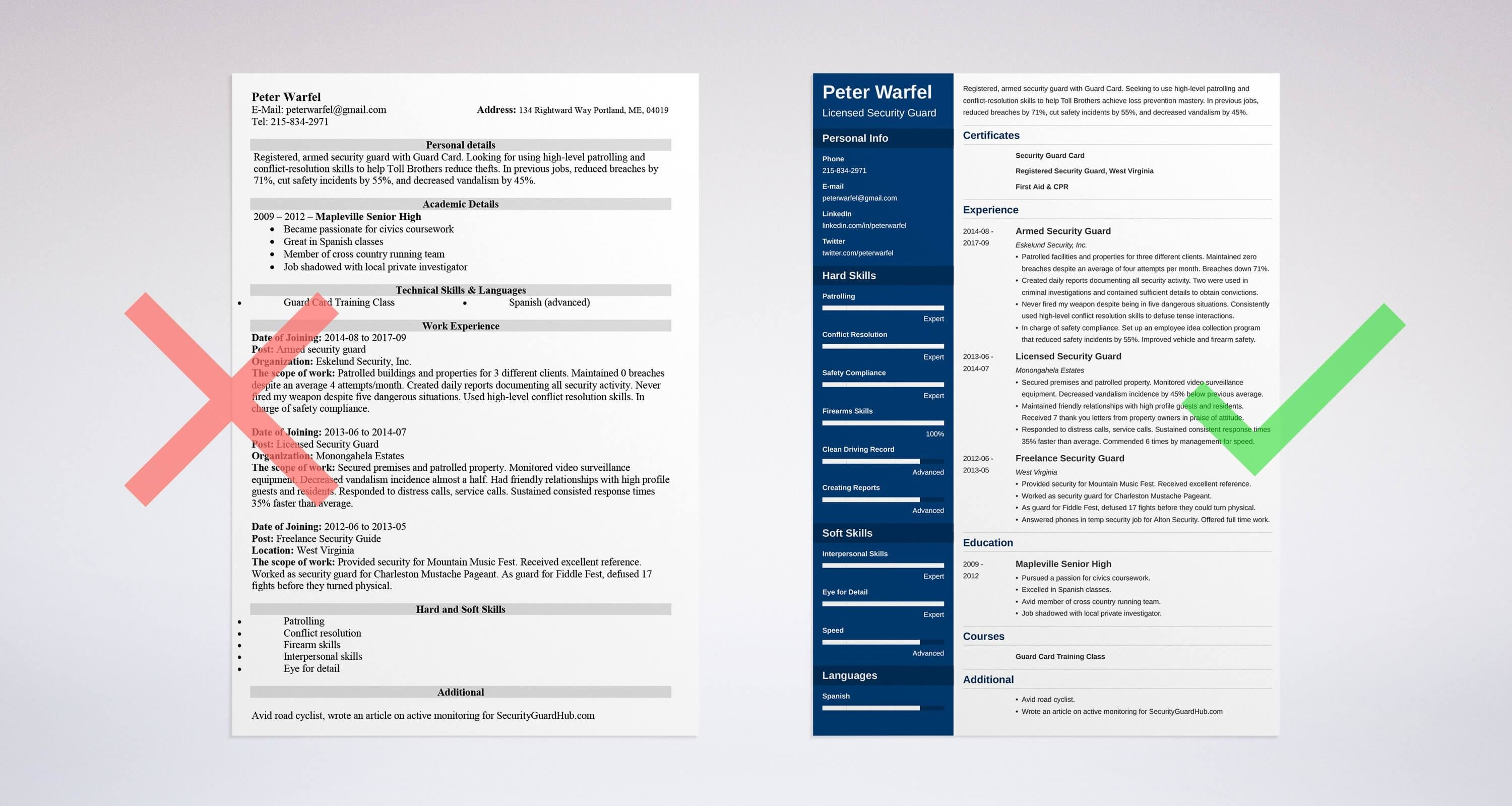 security guard resume sample complete guide 20 examples - Resume For Security Guard