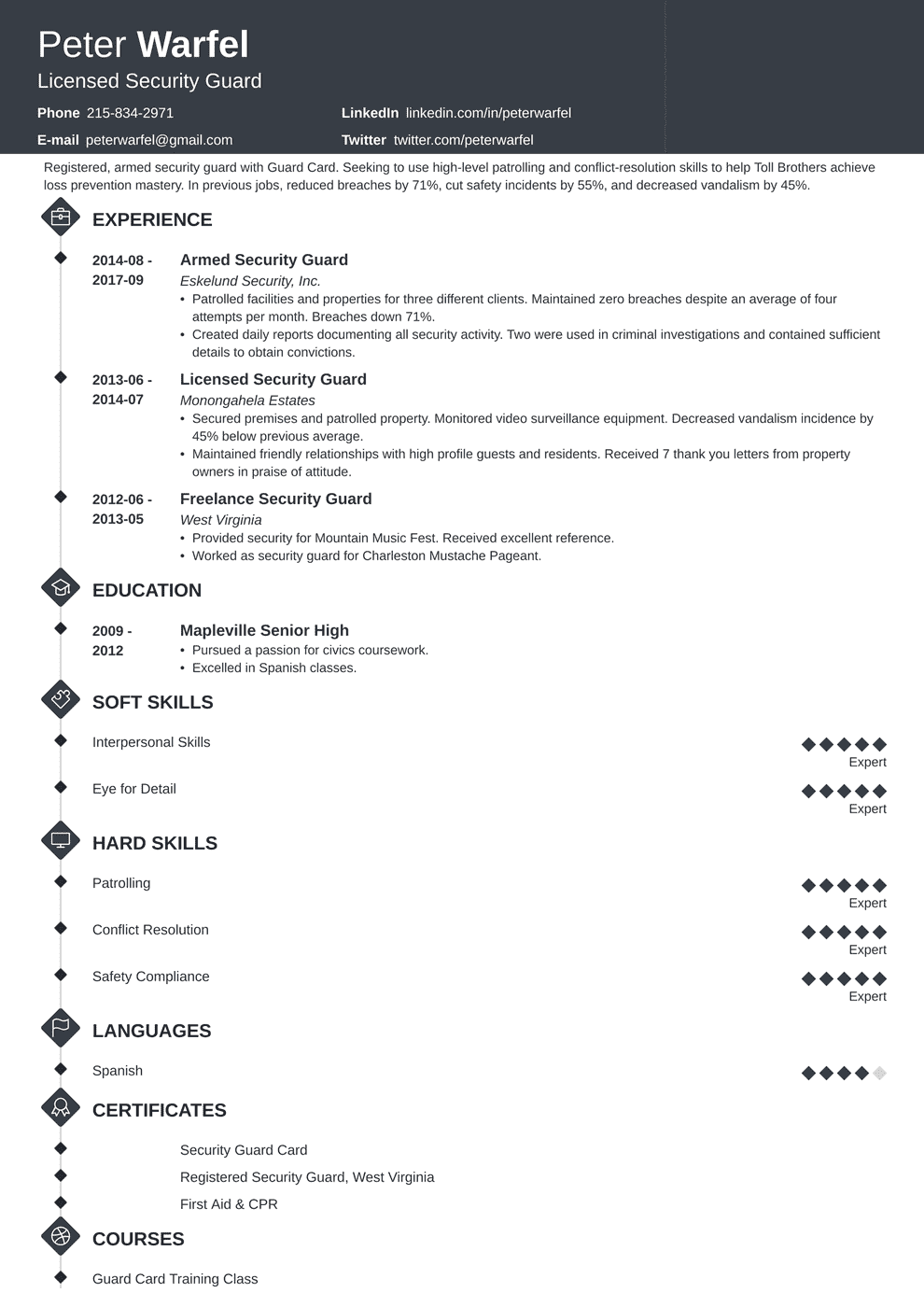 Security Guard Resume Examples | Security Guard Resume Sample And Complete Guide 20 Expert