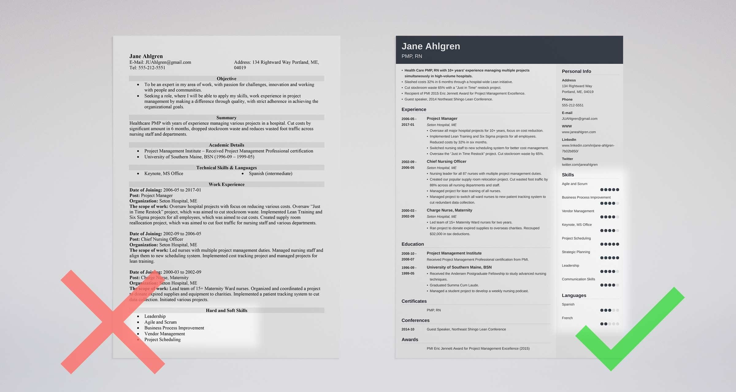 99 Key Skills For A Resume Best List Of Examples All Types Jobs