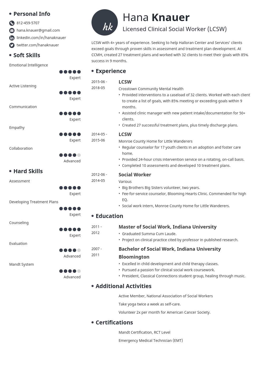 social work resume example template initials
