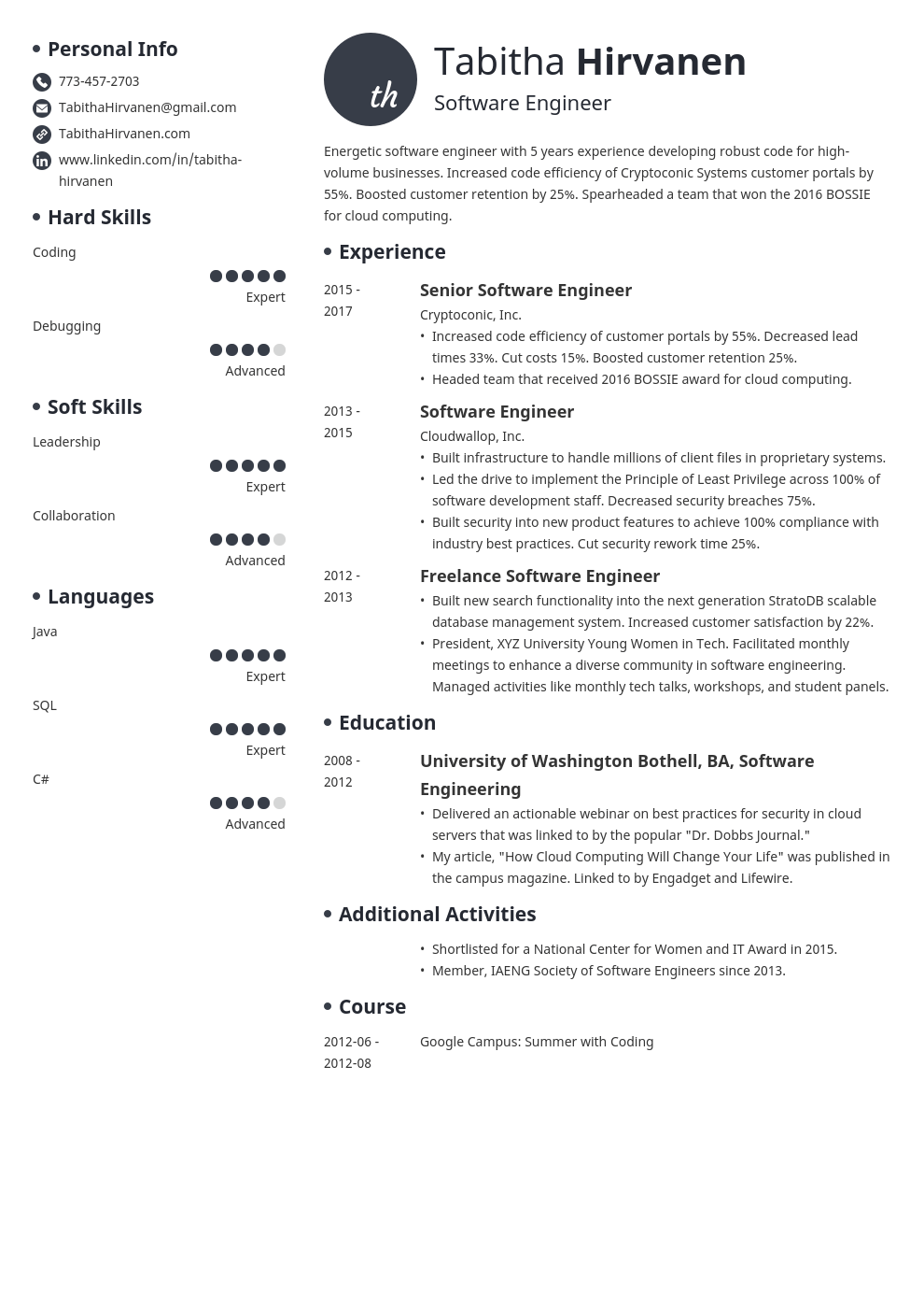 software engineer resume template initials