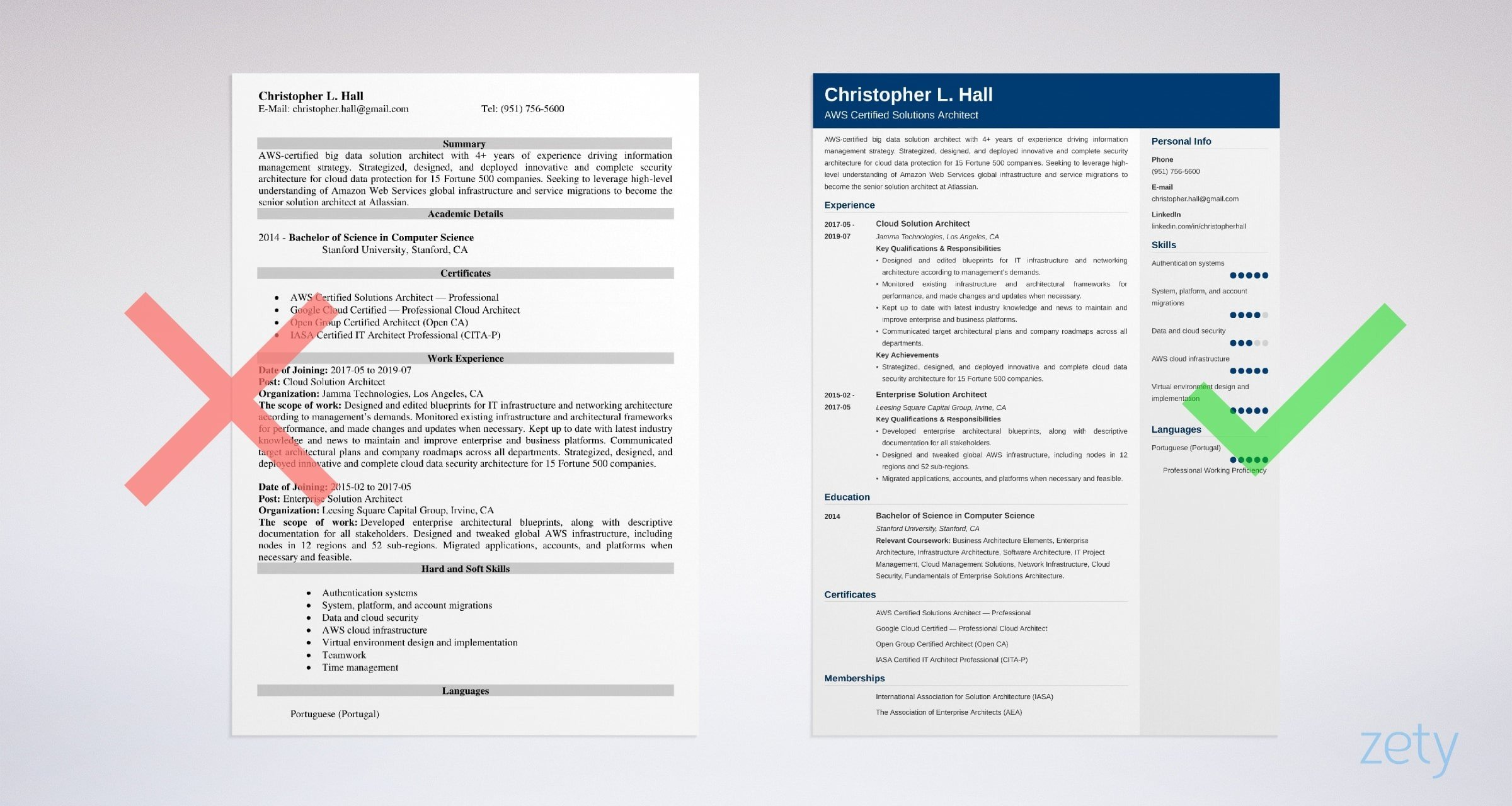Solution Architect Resume: Sample & Writing Guide [20+ SA ...