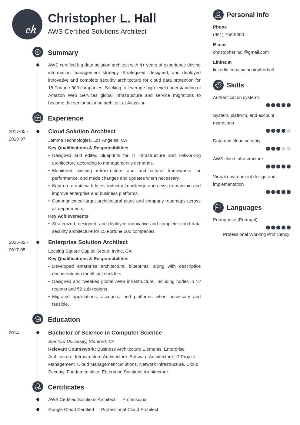 solution architect resume example template primo