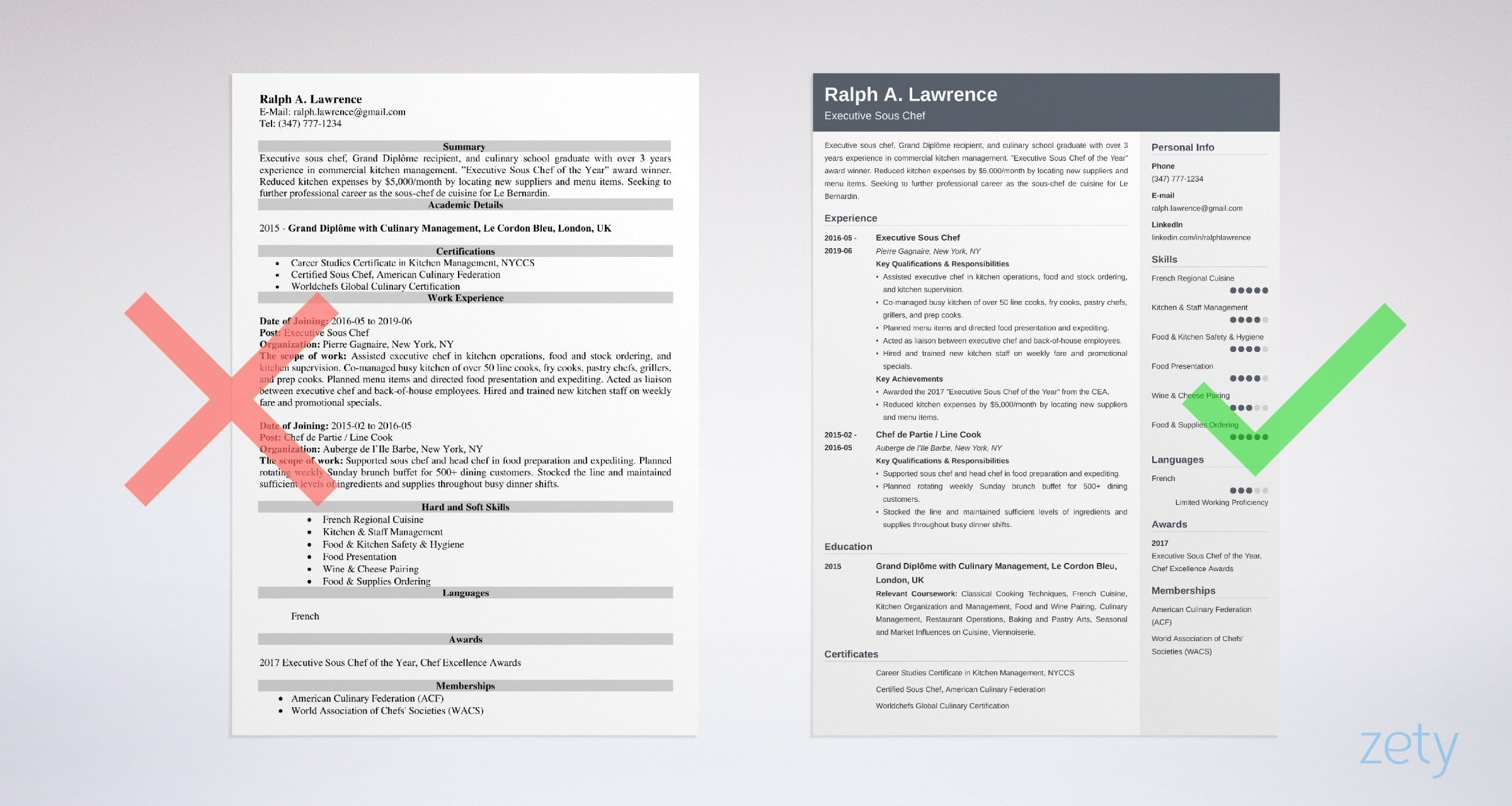 sous chef resume templates