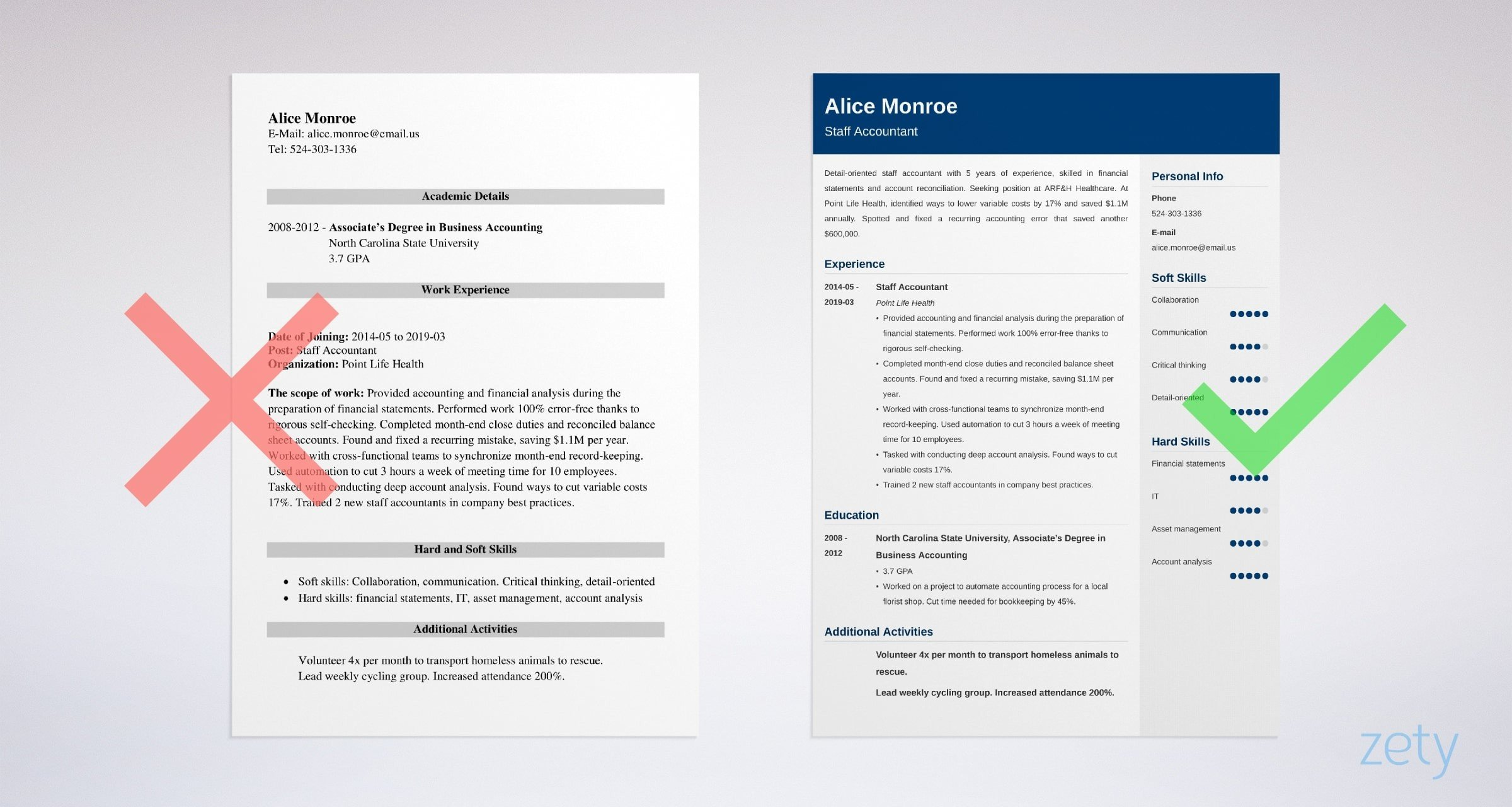 staff accountant resume templates