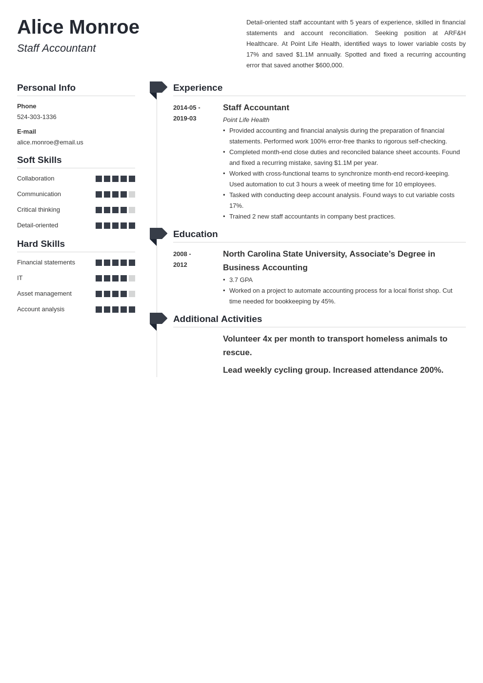 staff accountant resume example template muse