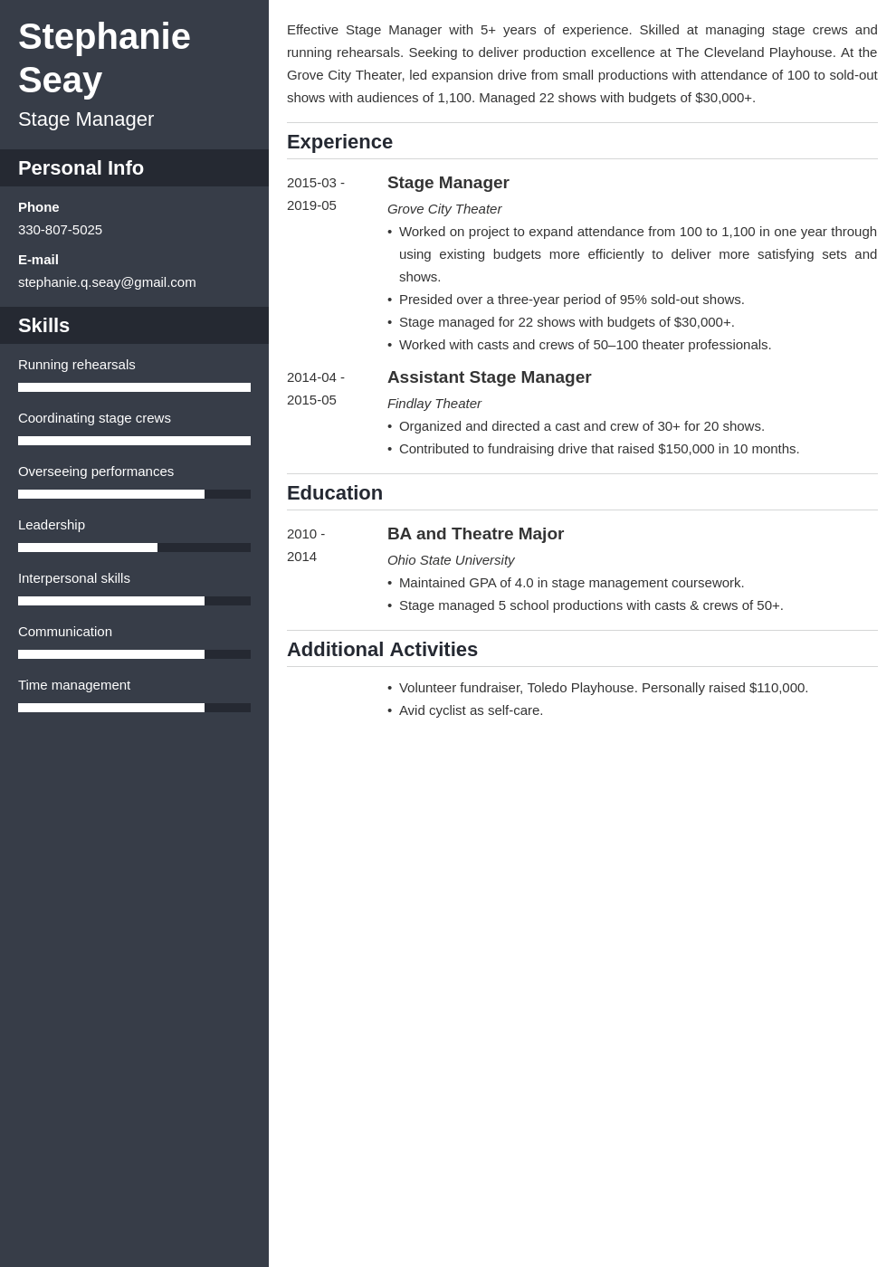 stage manager resume example template cascade