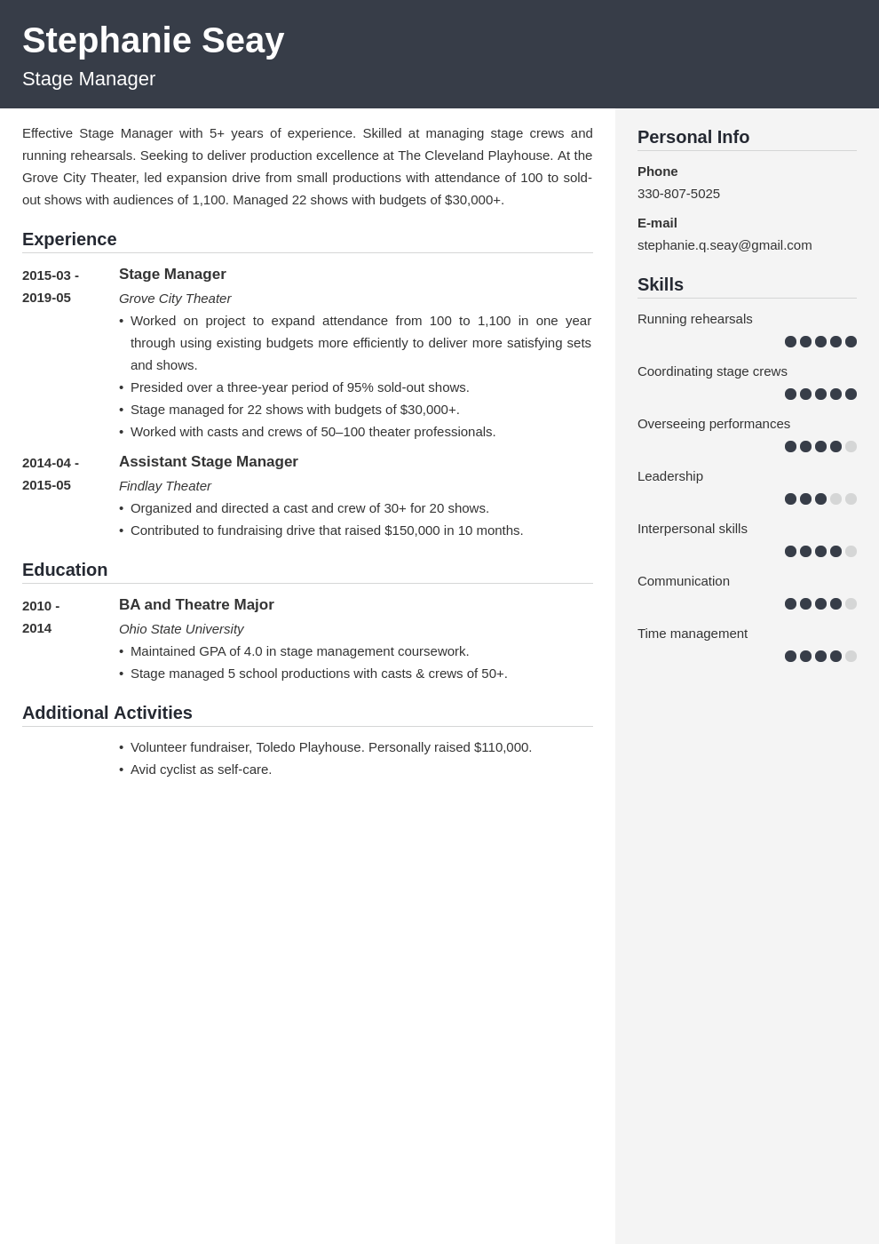 stage manager resume example template cubic