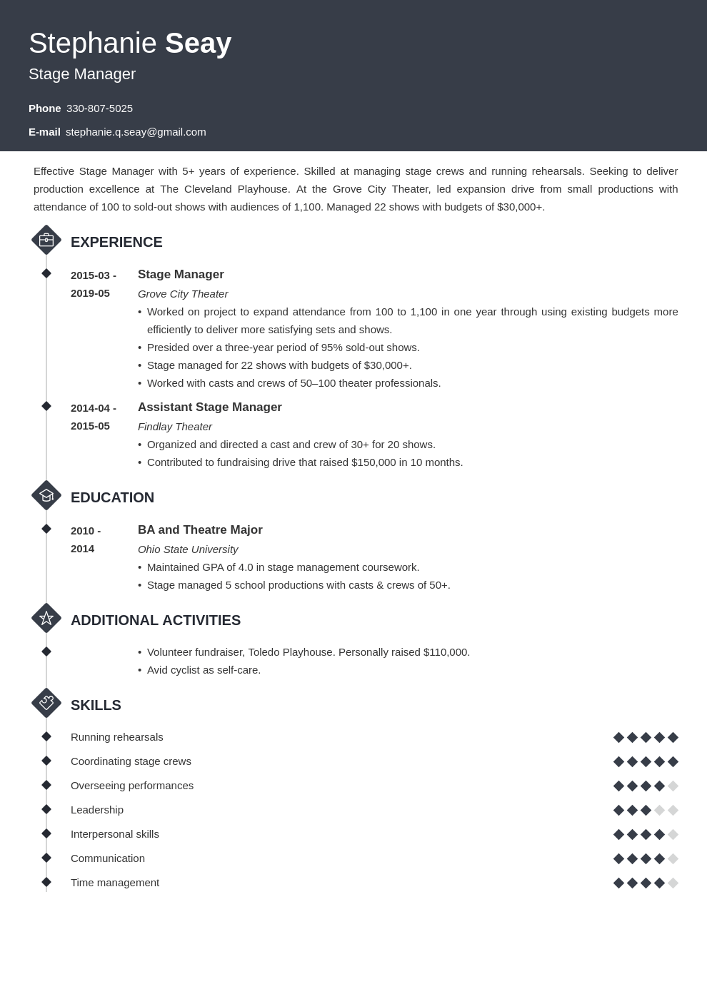 stage manager resume example template diamond