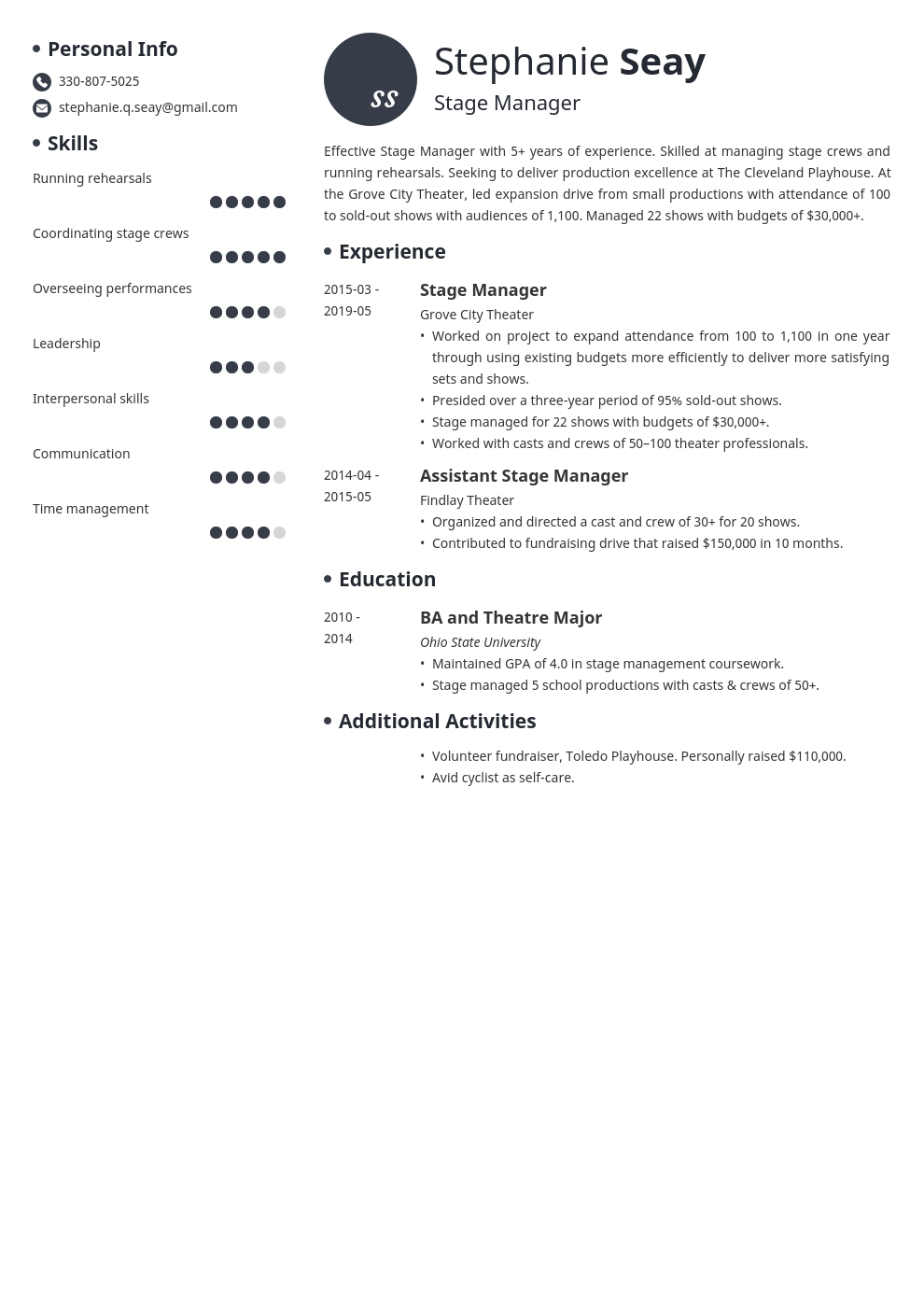 stage manager resume example template initials