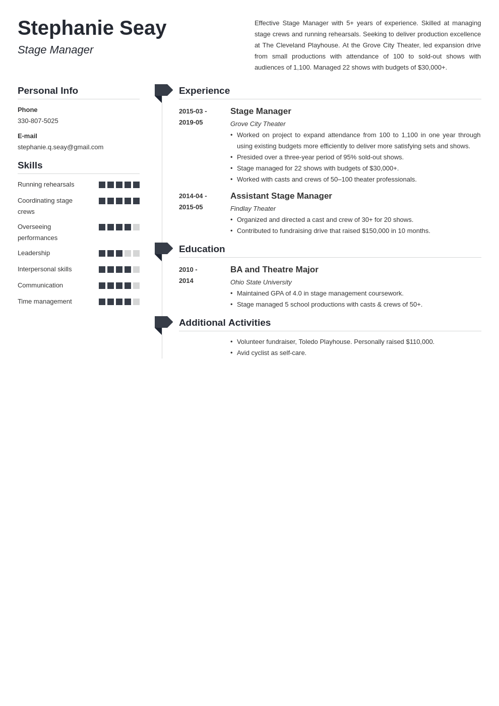 stage manager resume example template muse