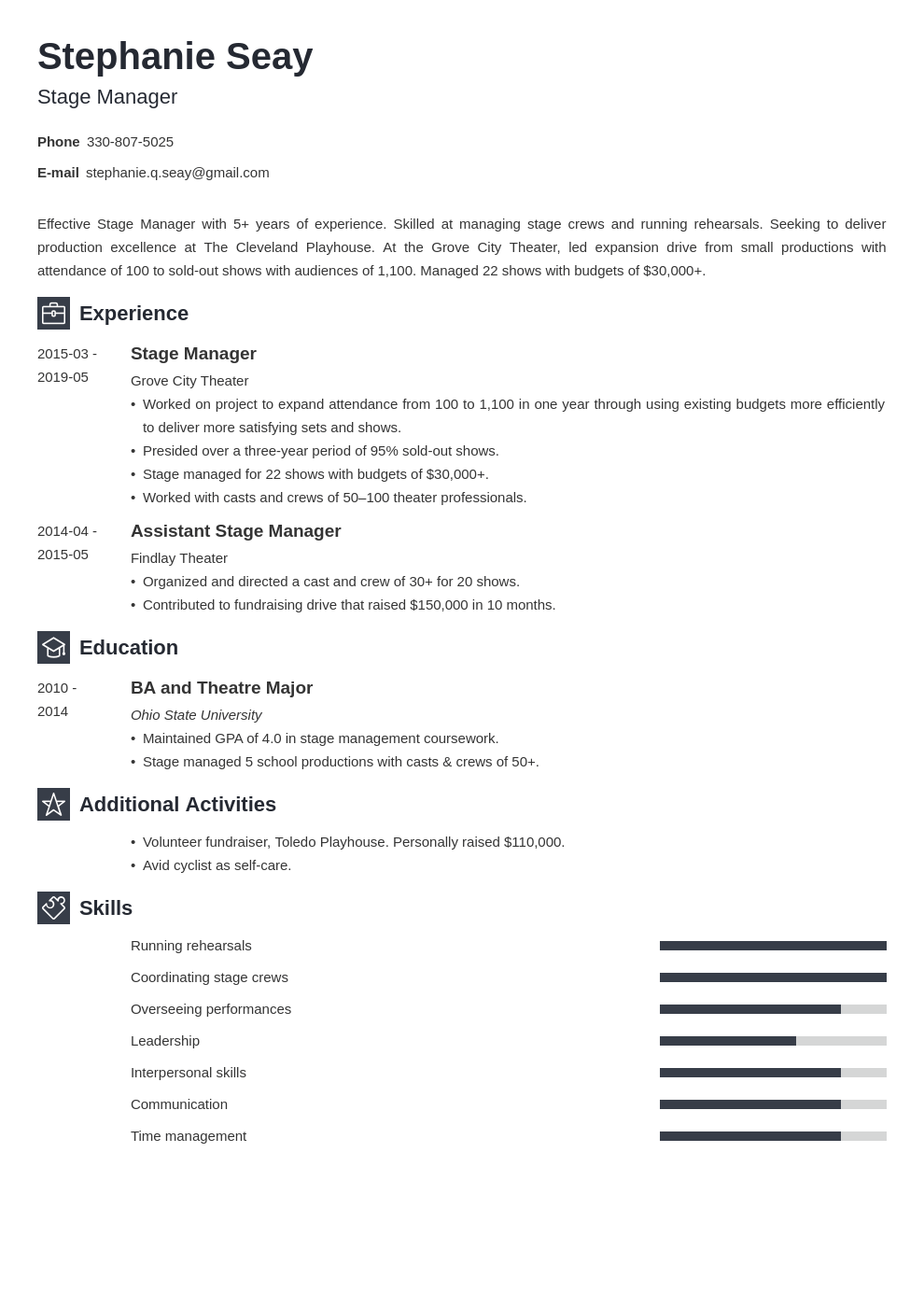 stage manager resume example template newcast