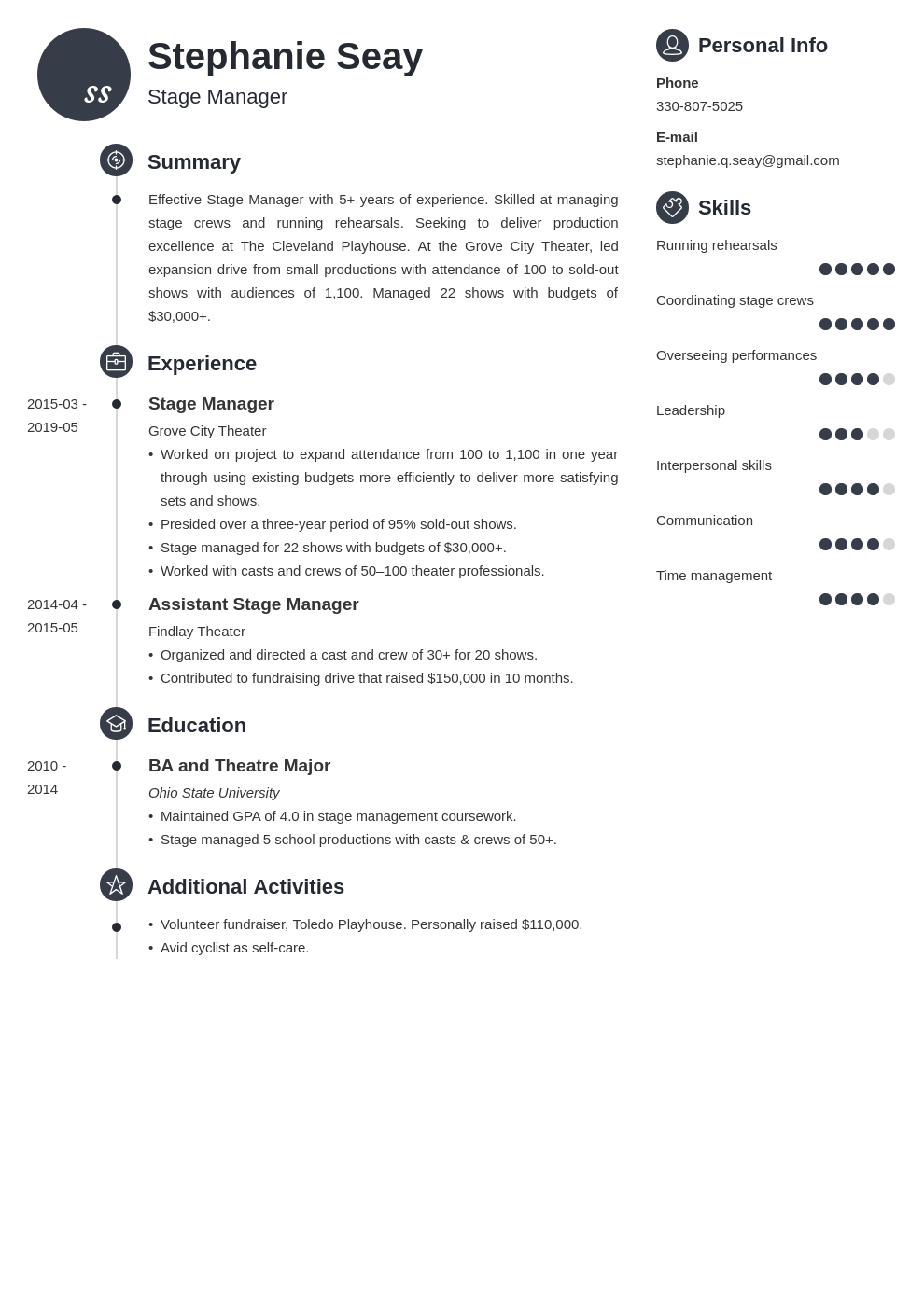 stage manager resume example template primo