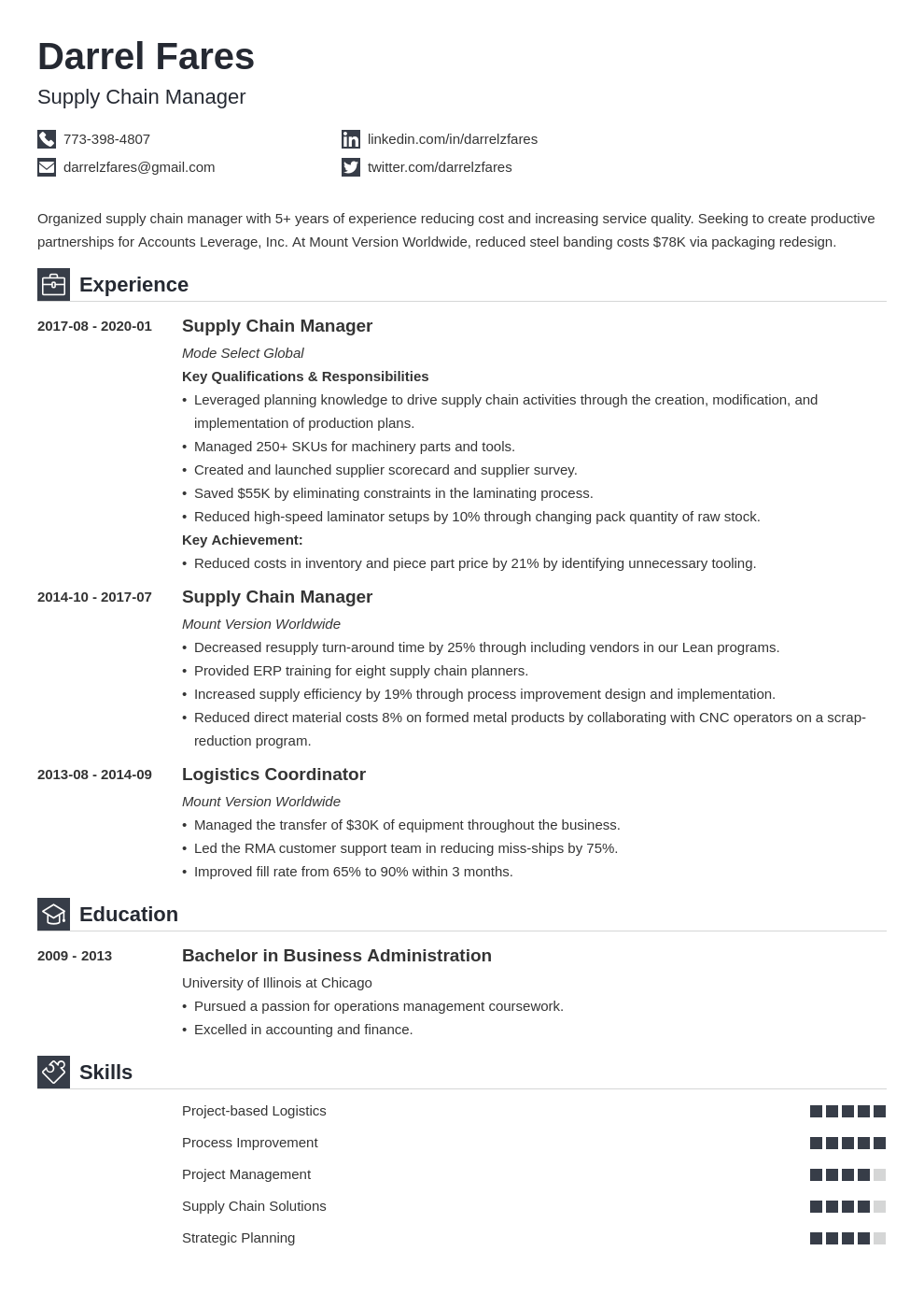 supply chain manager resume example template iconic