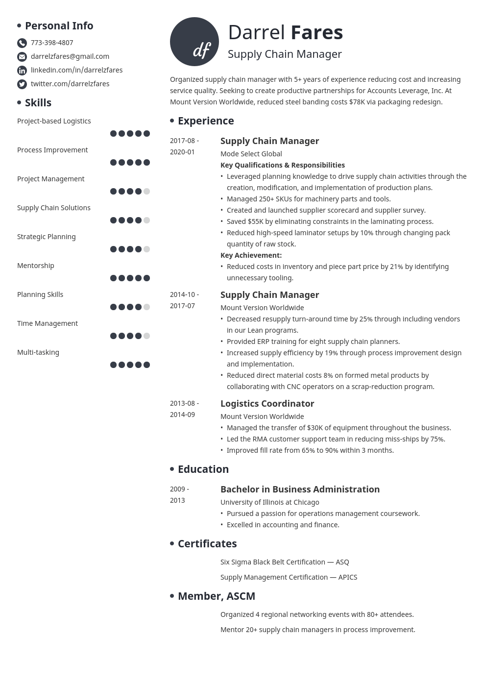 supply chain manager resume example template initials