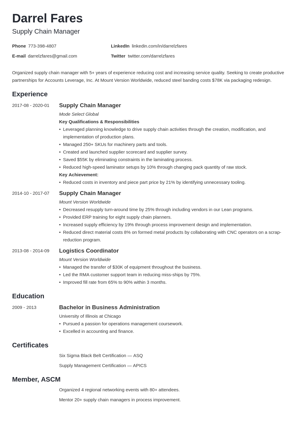 supply chain manager resume example template minimo