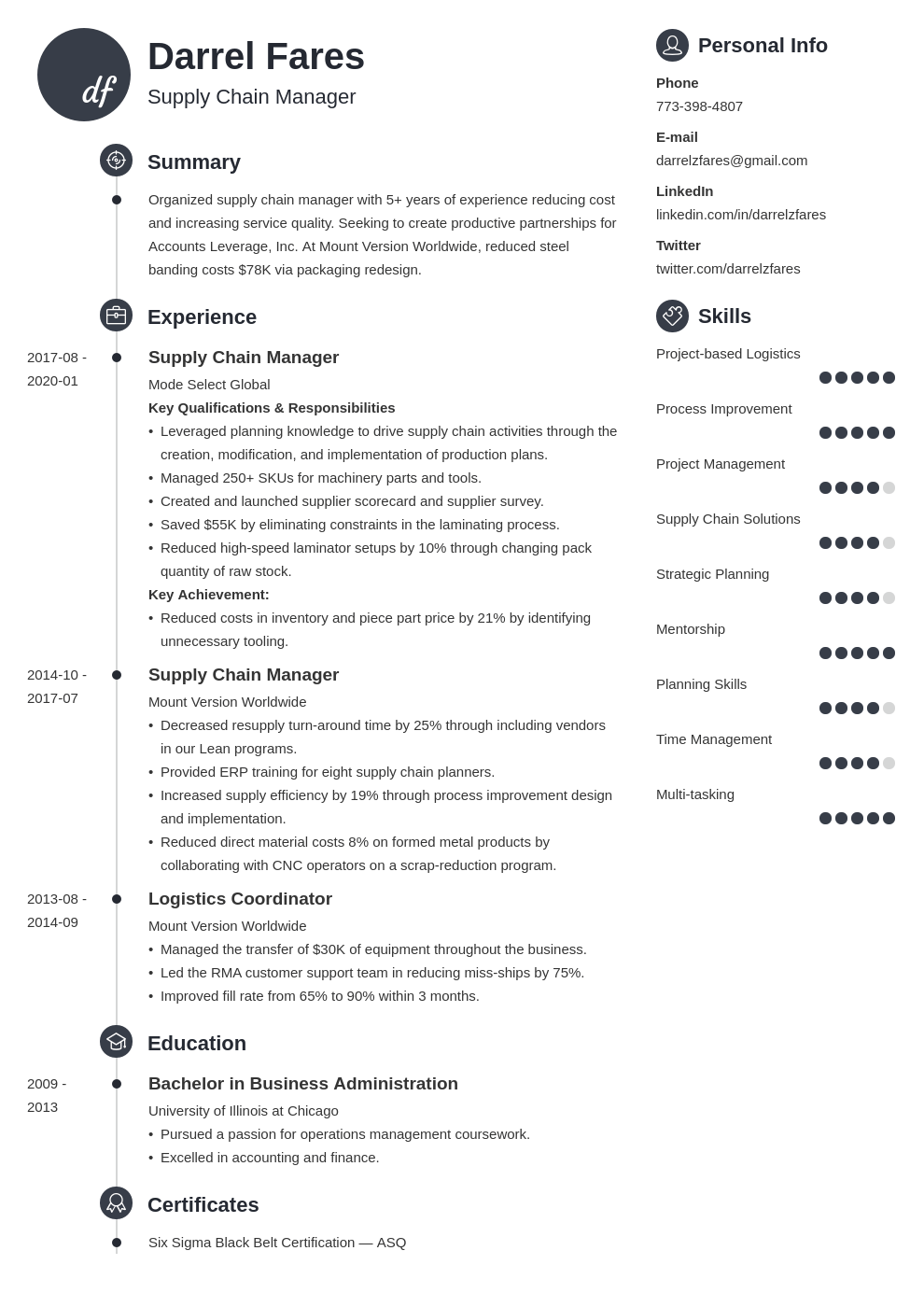 supply chain manager resume example template primo