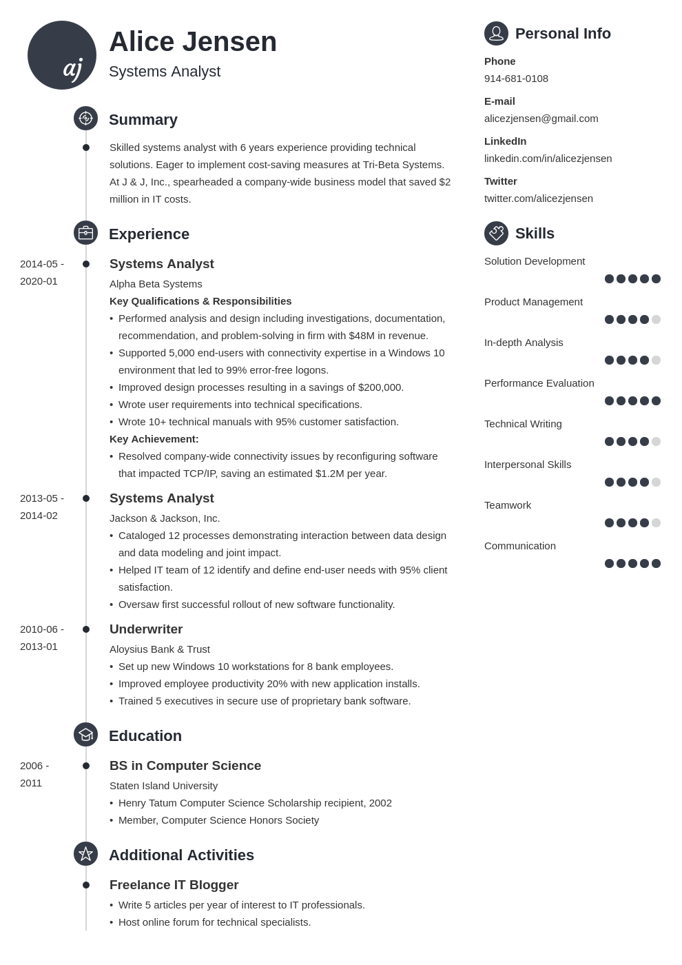system analyst resume example template primo