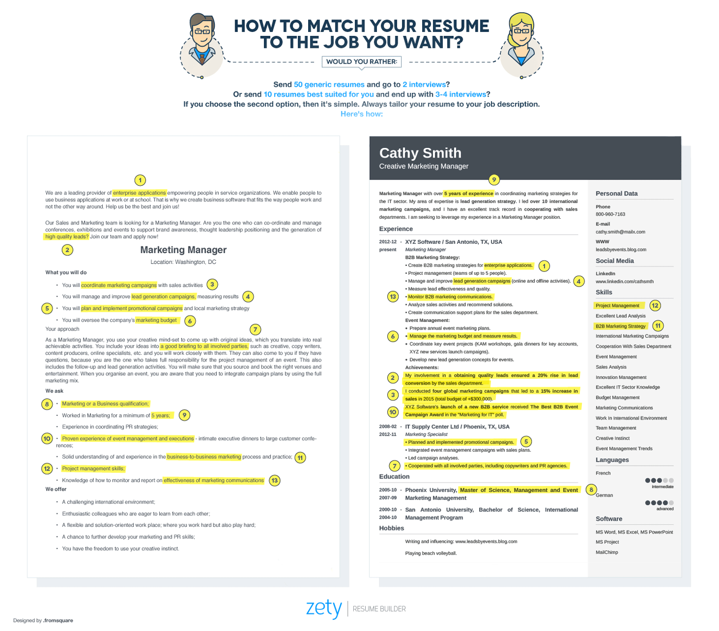 how to tailor a resume to the job description