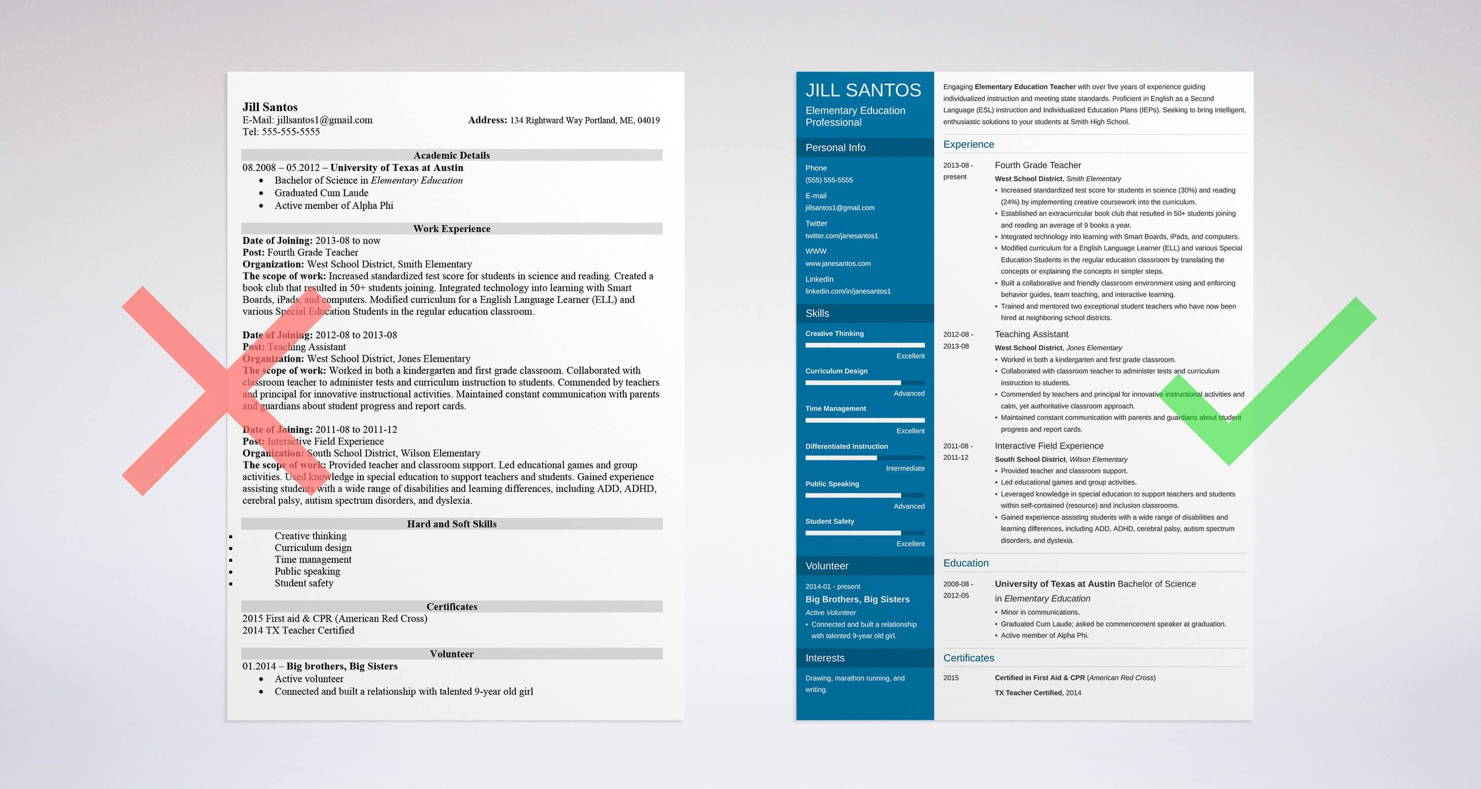 Uptowork  Professional Teacher Resume Template
