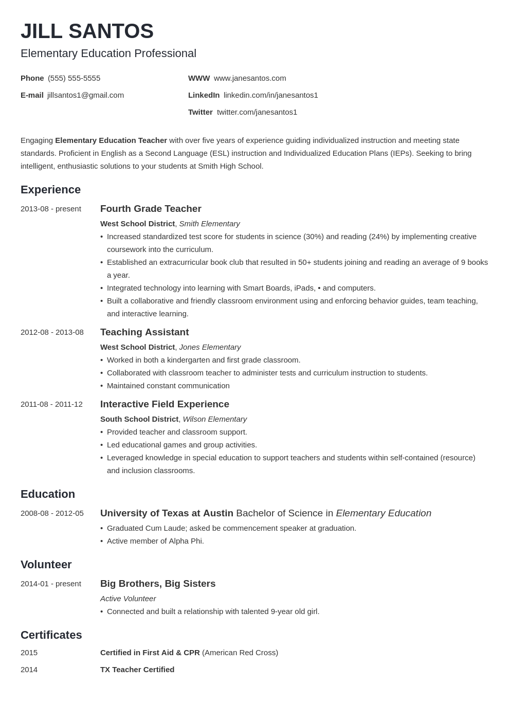 mobi descargar best resume for teachers job