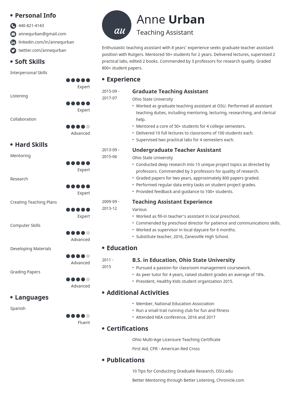 teaching assistant resume example template initials