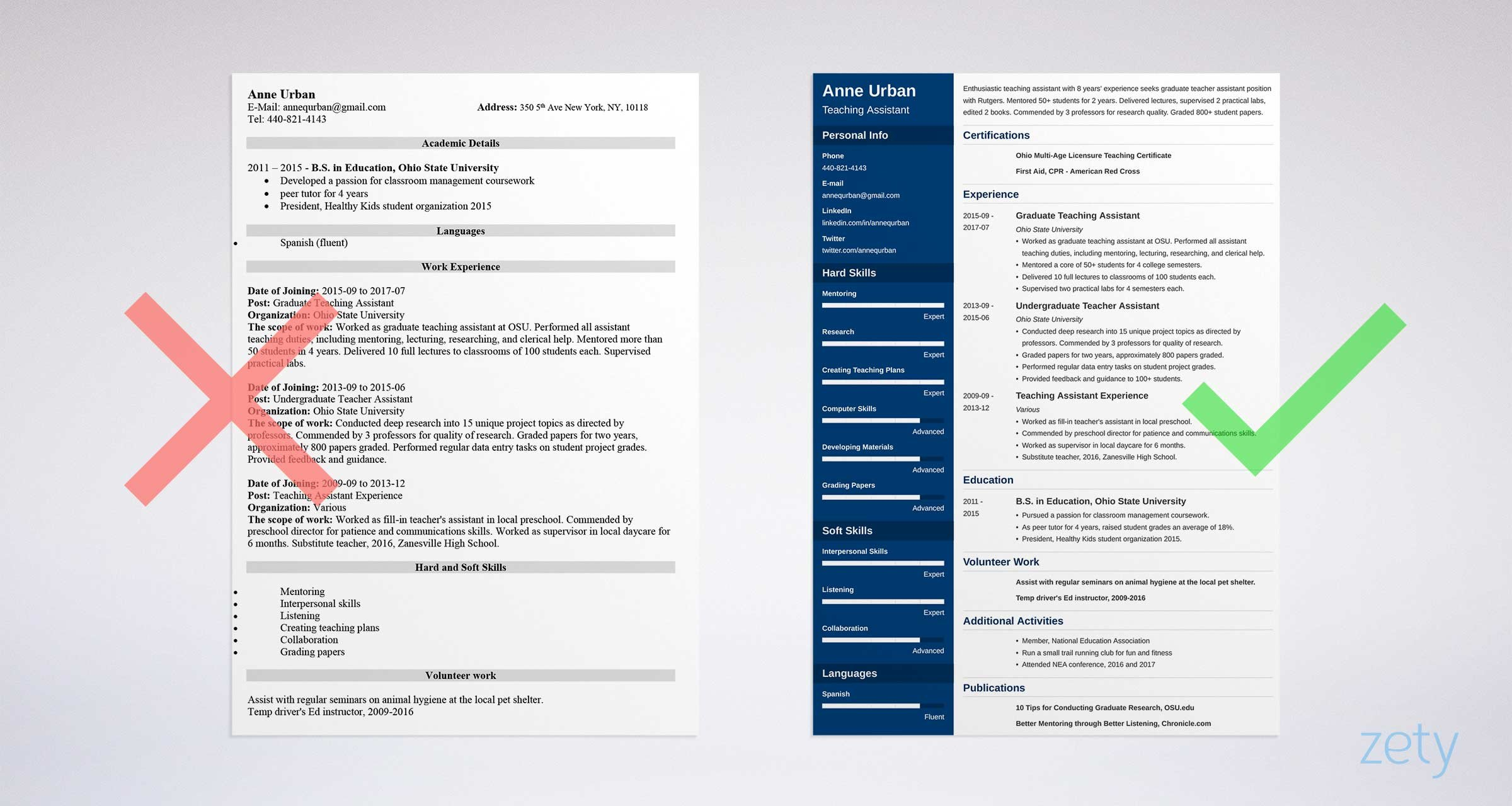 Teaching Assistant Resume: Sample and Complete Guide [+20 Examples]